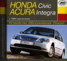 CD ACURA INTEGRA / HONDA CIVIC c 1994 бензин