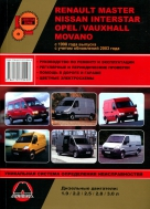 VAUXHALL MOVANO с 1998 и с 2003 дизель Пособие по ремонту и эксплуатации