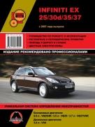 INFINITI EX25 / EX30d / EX35 / EX37 (Инфинити ЕХ) с 2007 бензин / дизель Книга по ремонту и эксплуатации