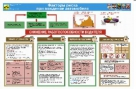 Каталог плакатов Факторы риска при вождении автомобиля