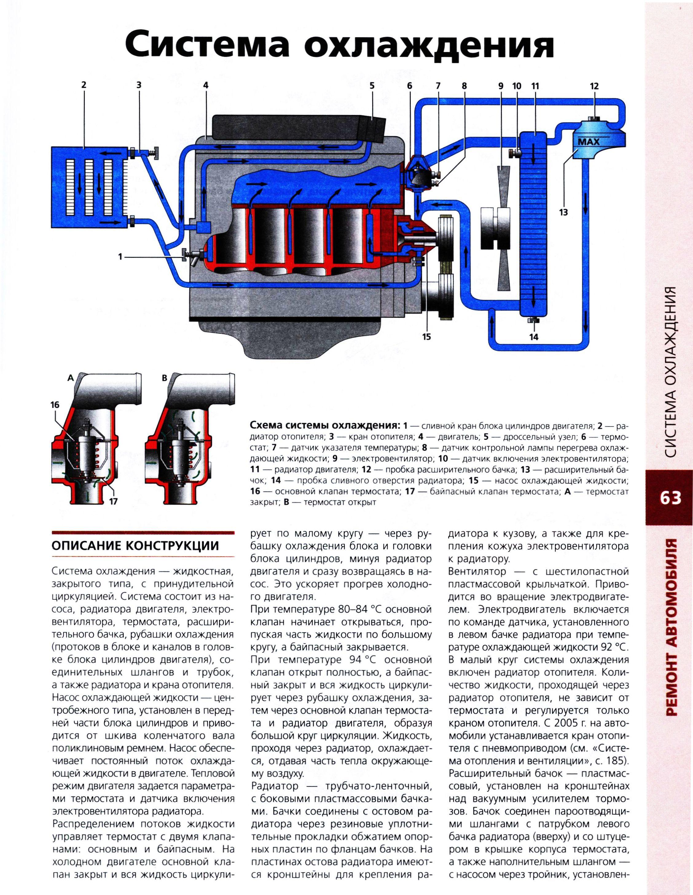 Система отопления волга 31105 схема
