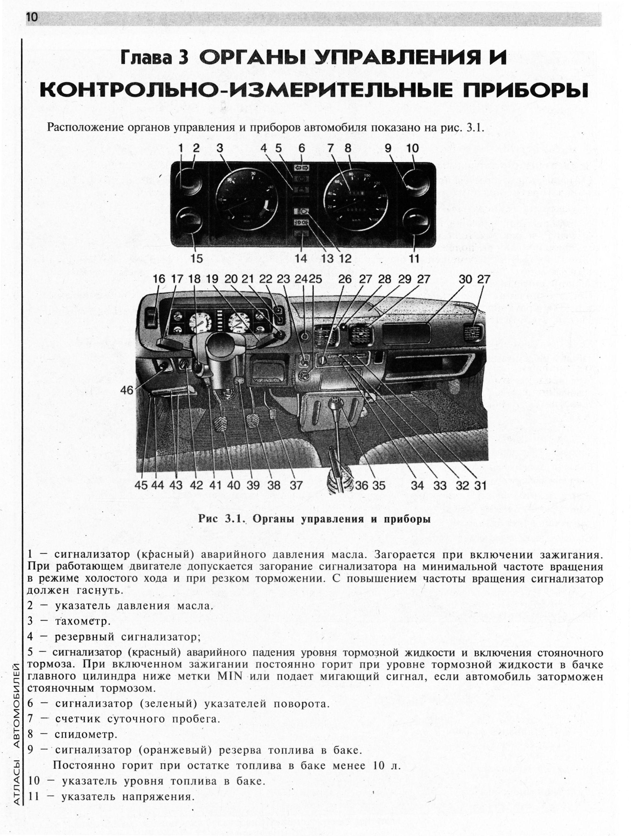 инструкция по эксплуатации газ-51