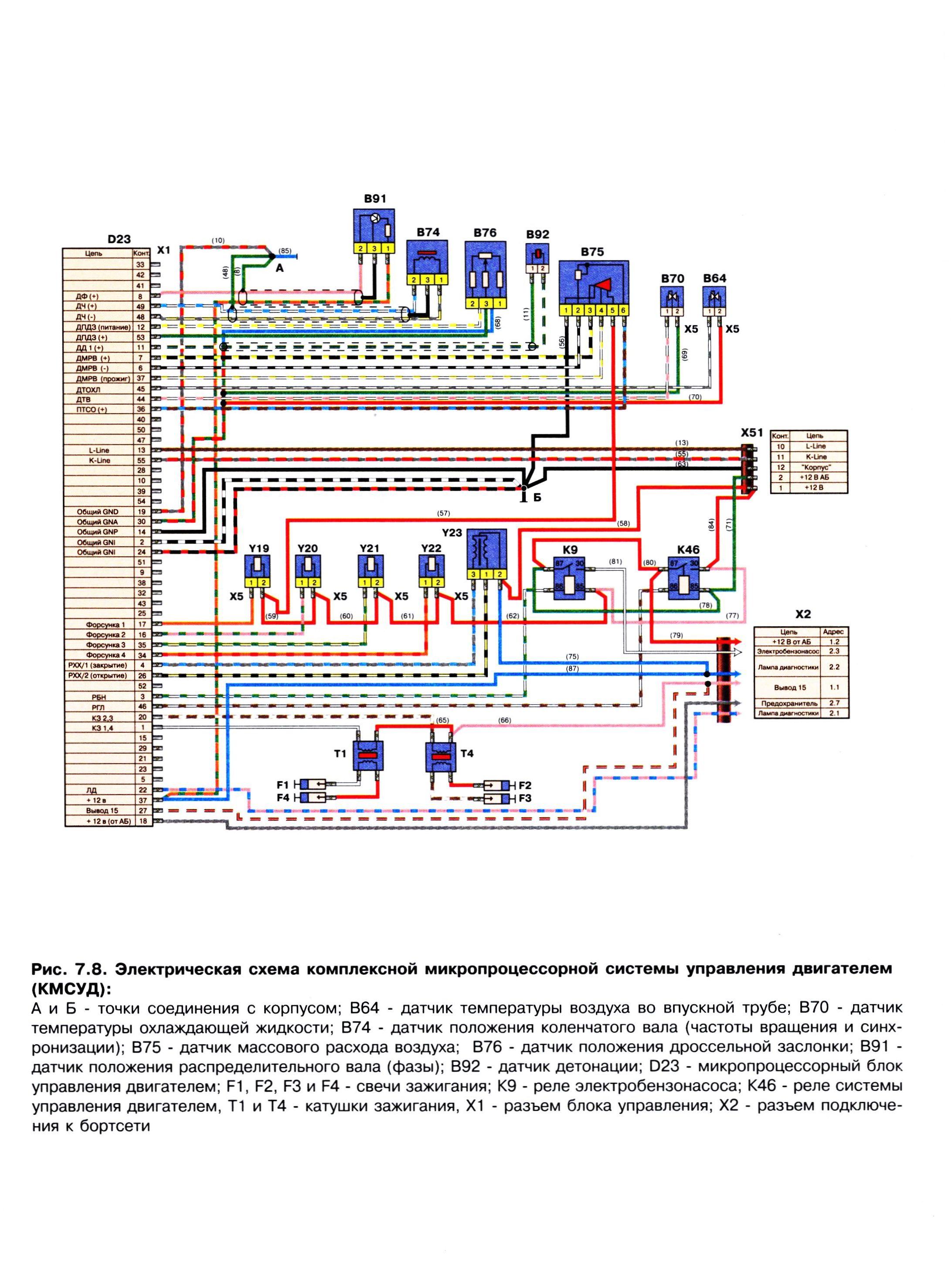Схема зажигания соболь 406 двигатель