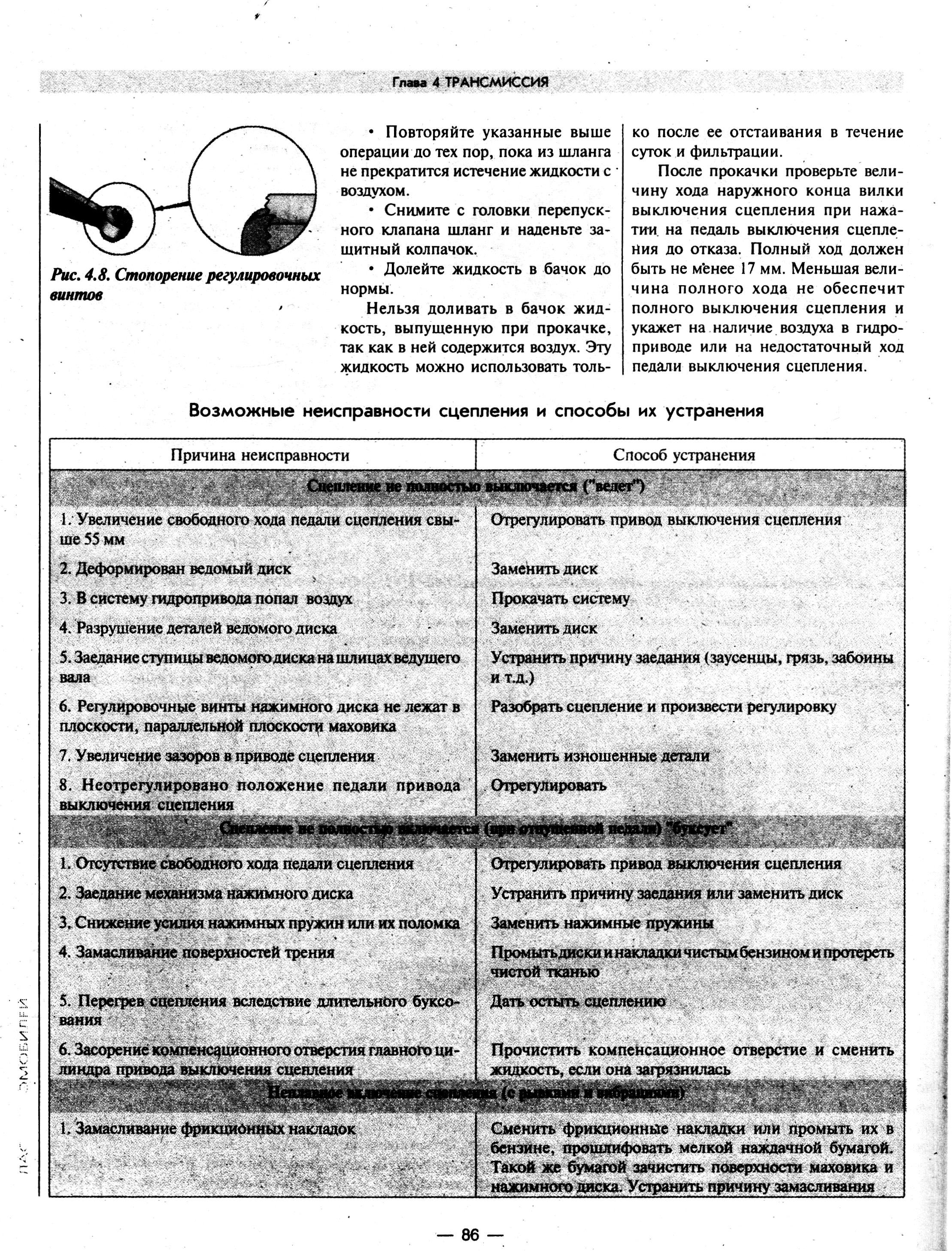 книга уаз 31512 эксплуатация и ремонт