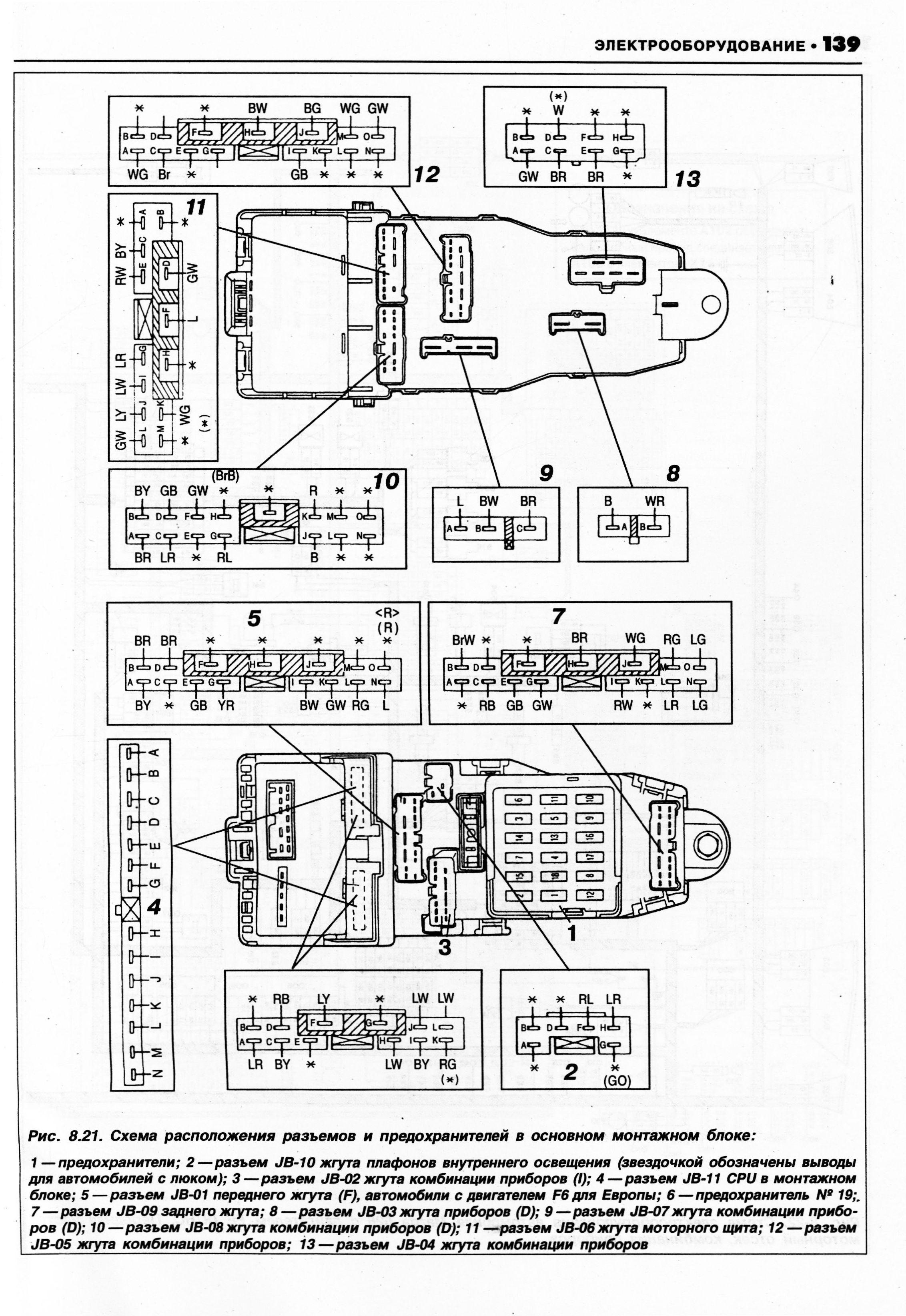 схема предохранителей volkswagen t5