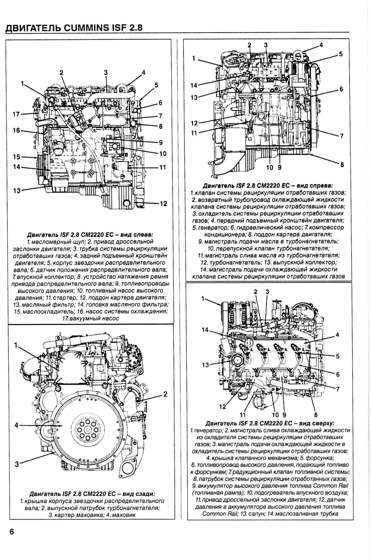 Инструкция по ремонту двигателя камминз