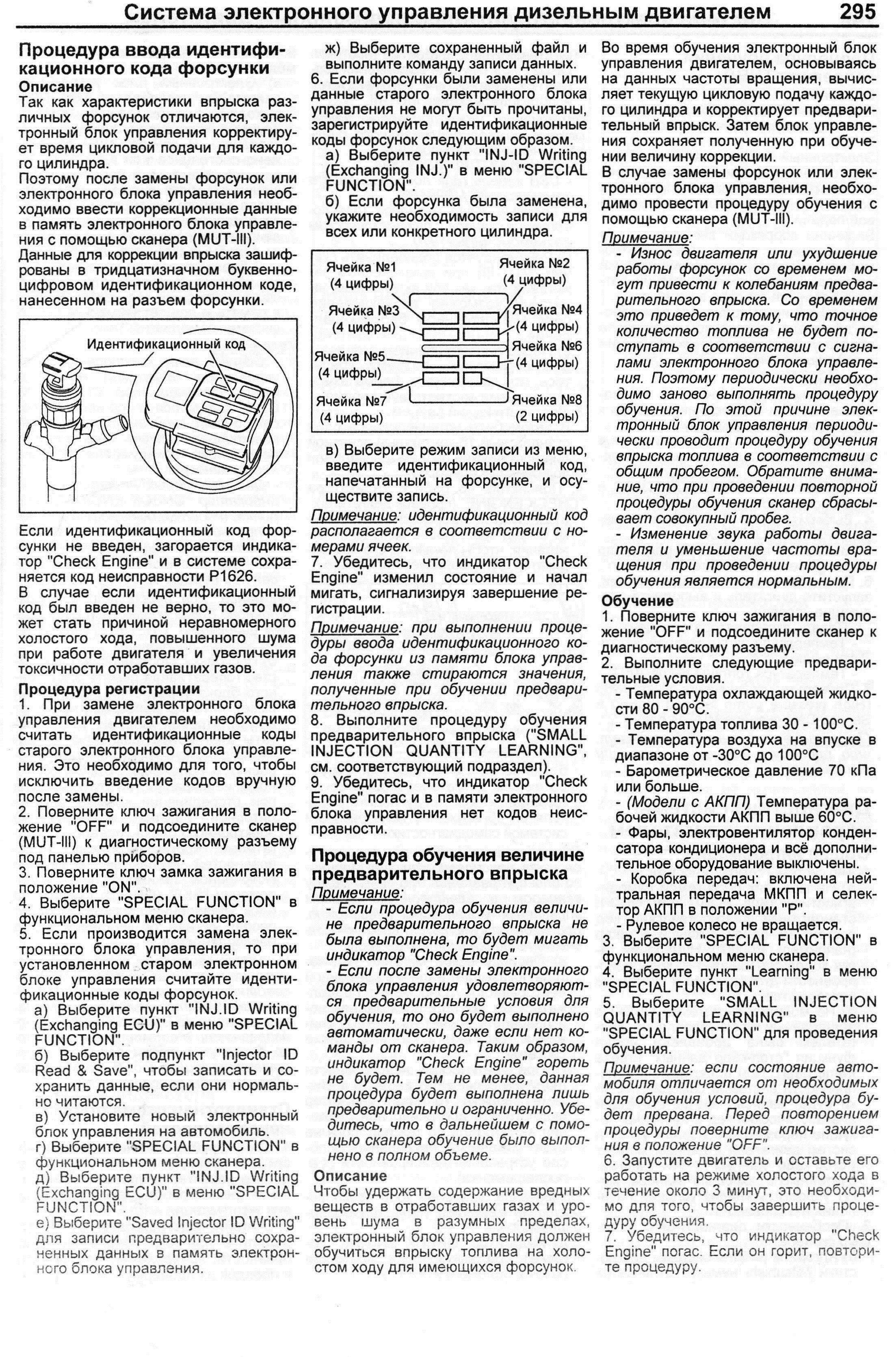 Программа для диагностики митсубиси паджеро джуниор