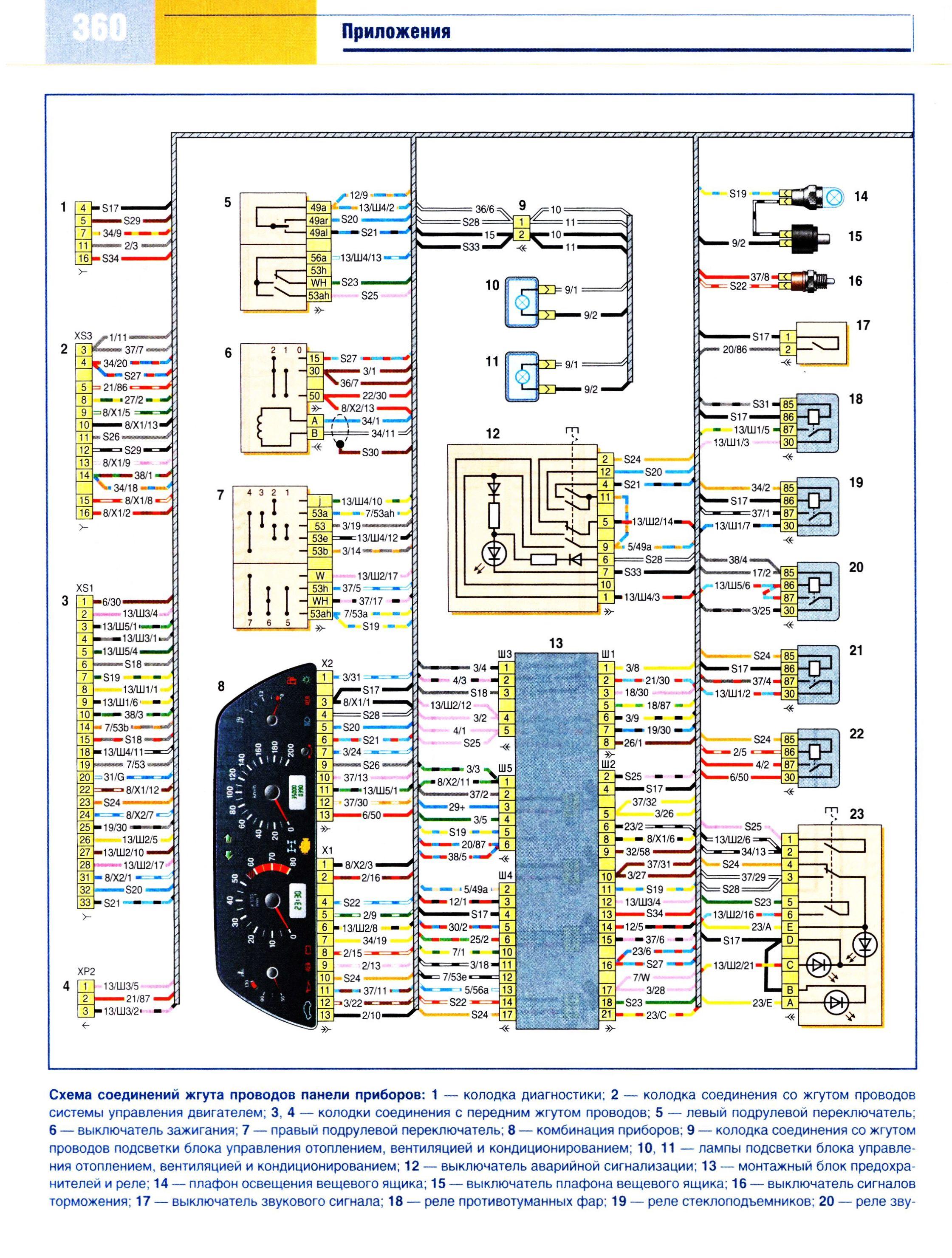 Схема подключения щитка приборов на ниве
