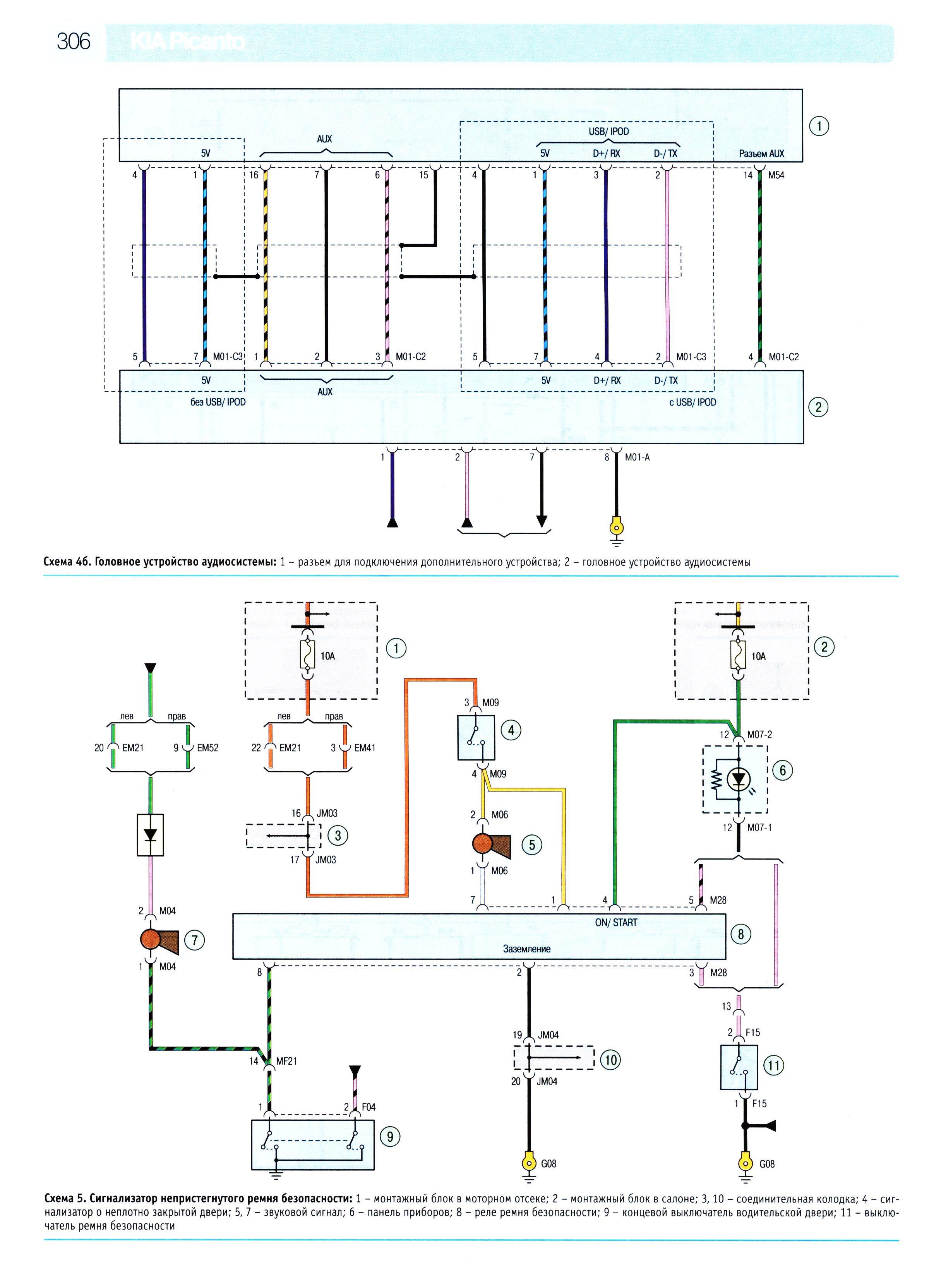 Схема электрическая на kia carens