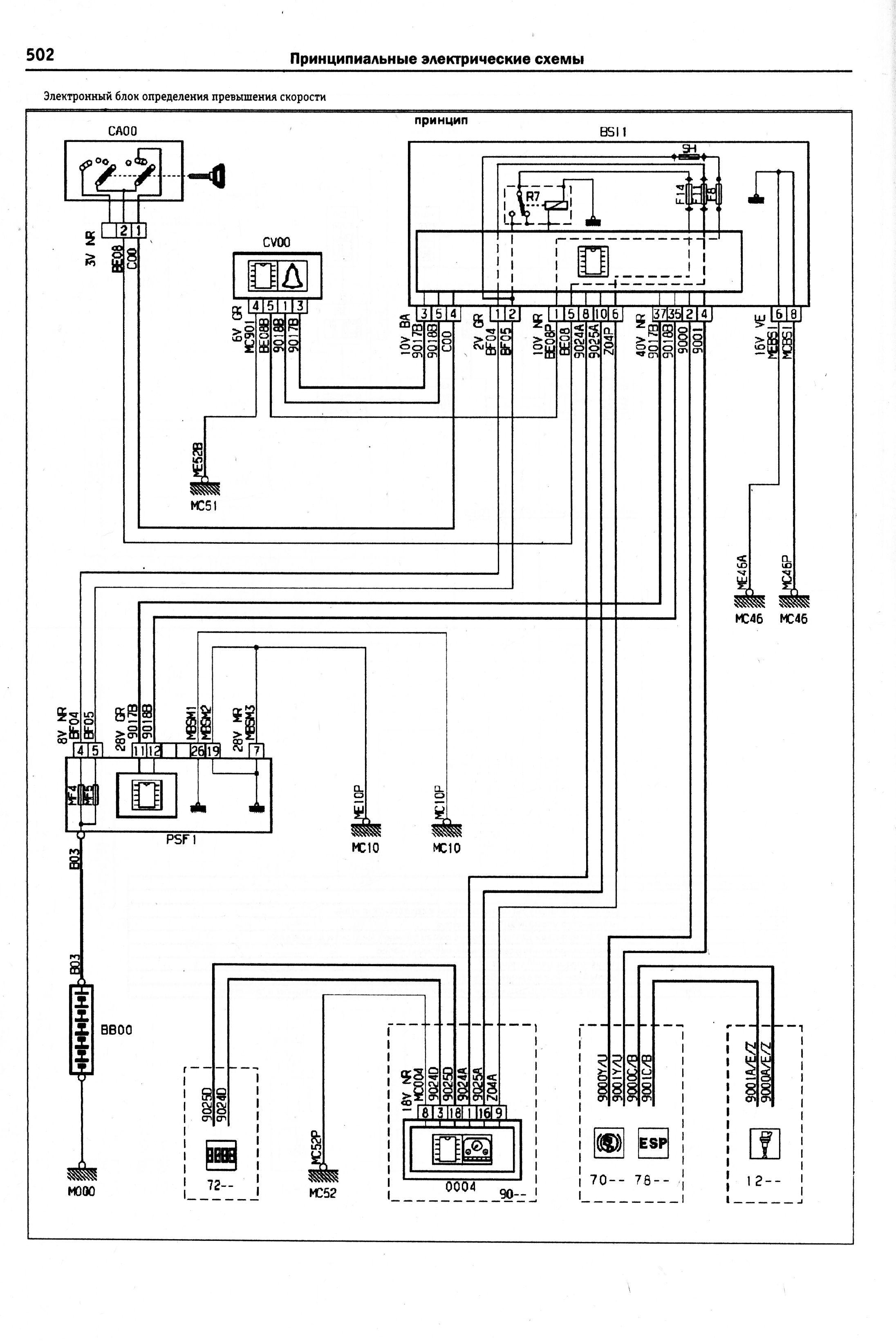 схемы замка зажигания пежо 405