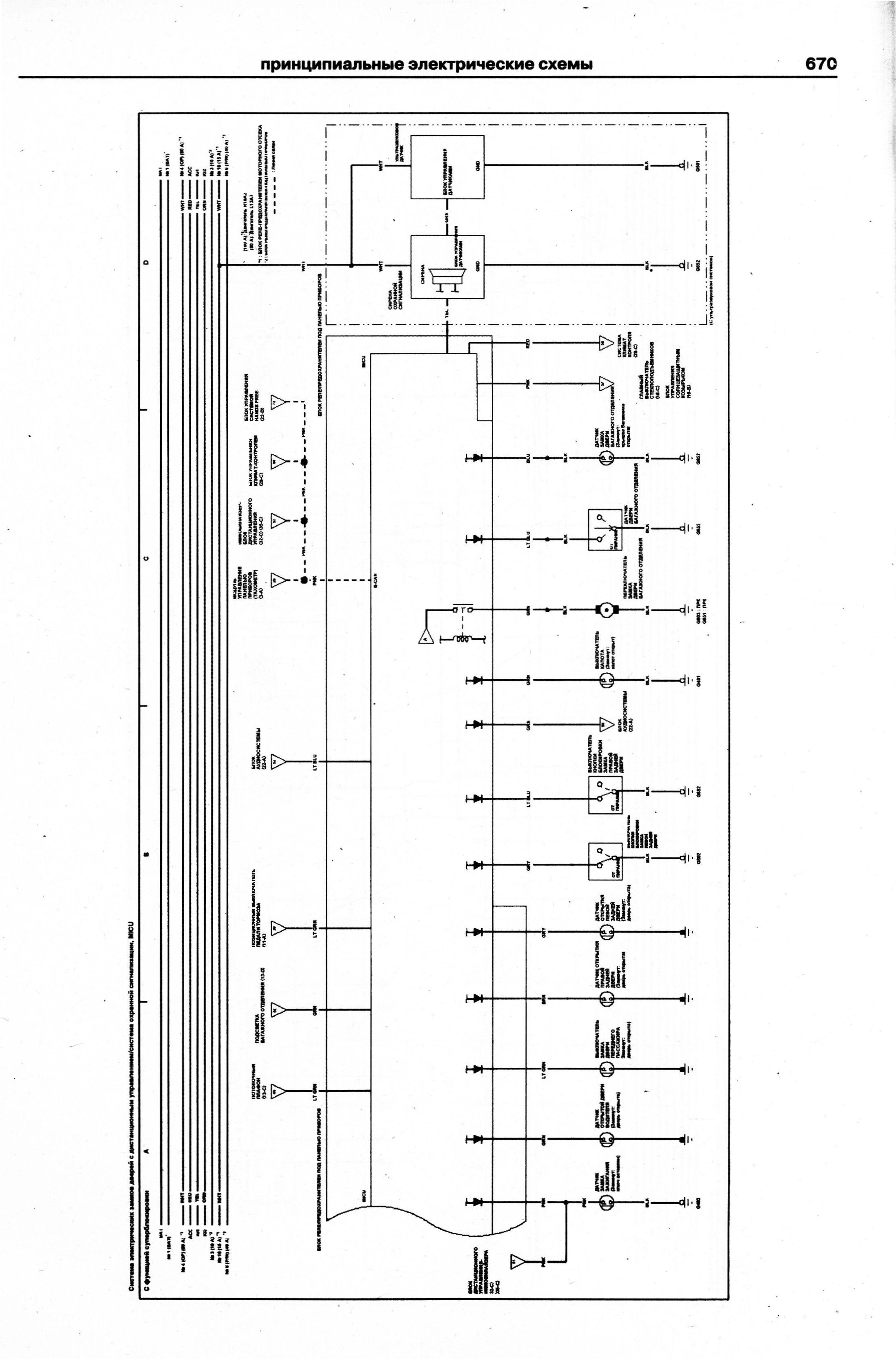 Инструкция по эксплуатации Хонда Цивик 4d 2008