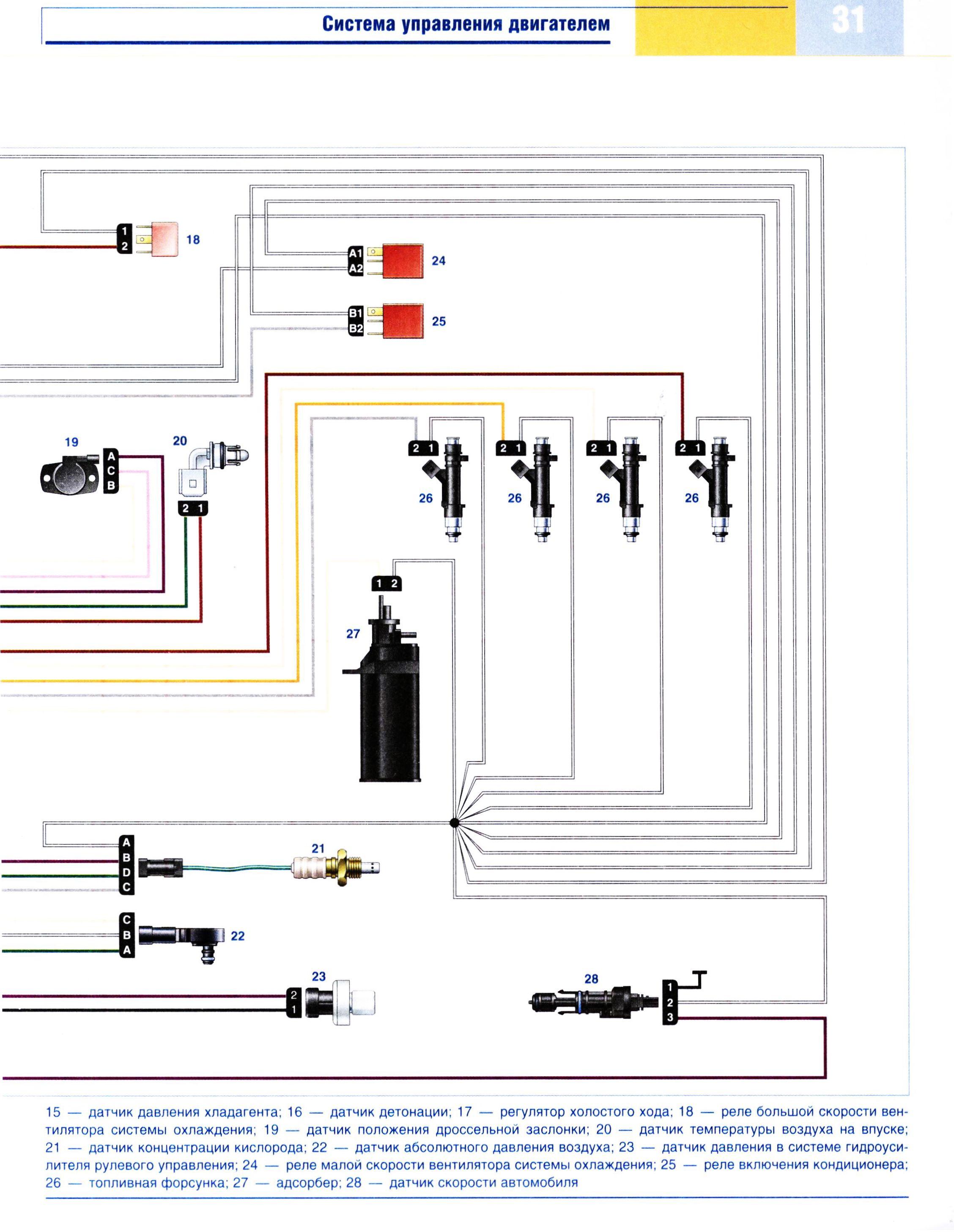Логан схемы электрооборудования
