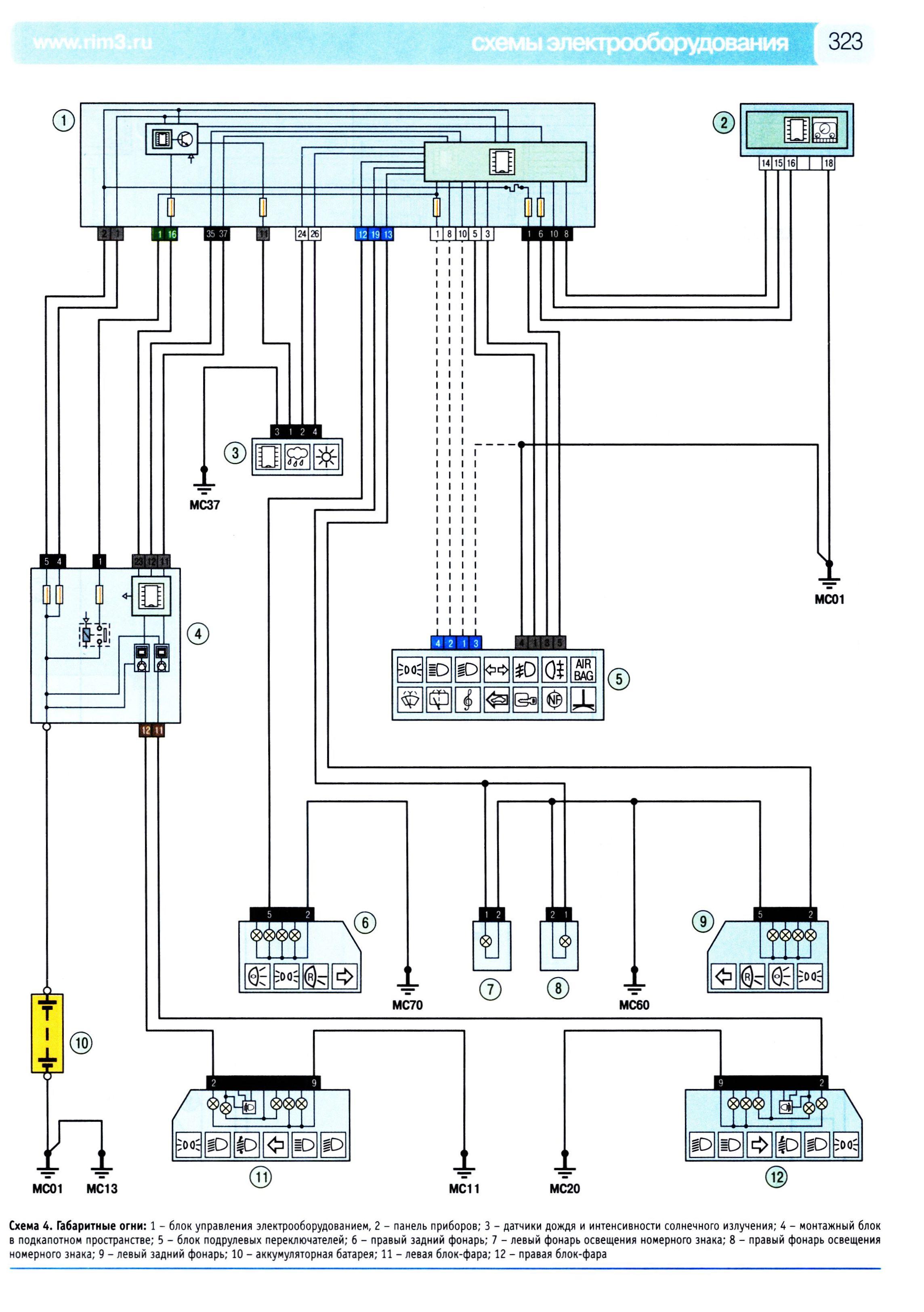 электрическая схема пежо 308