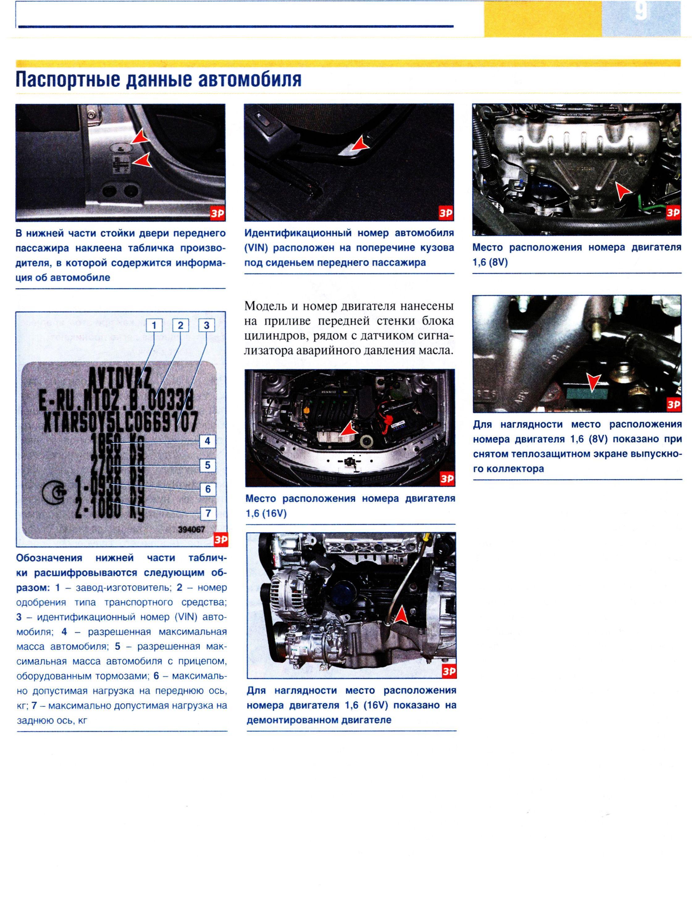 инструкция по эксплуатации лада ларгус pdf