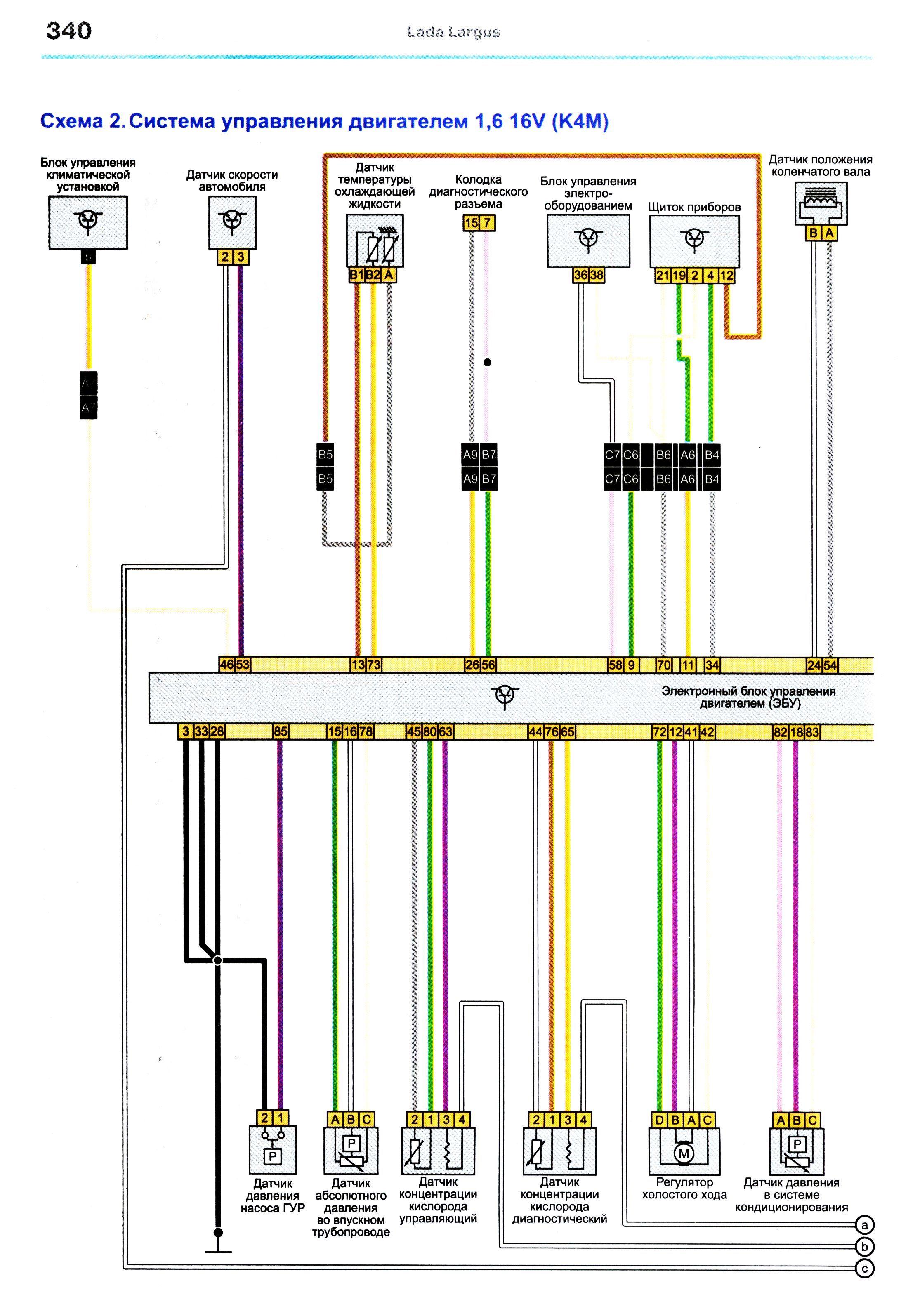 Схема предохранителей рено логан 2012