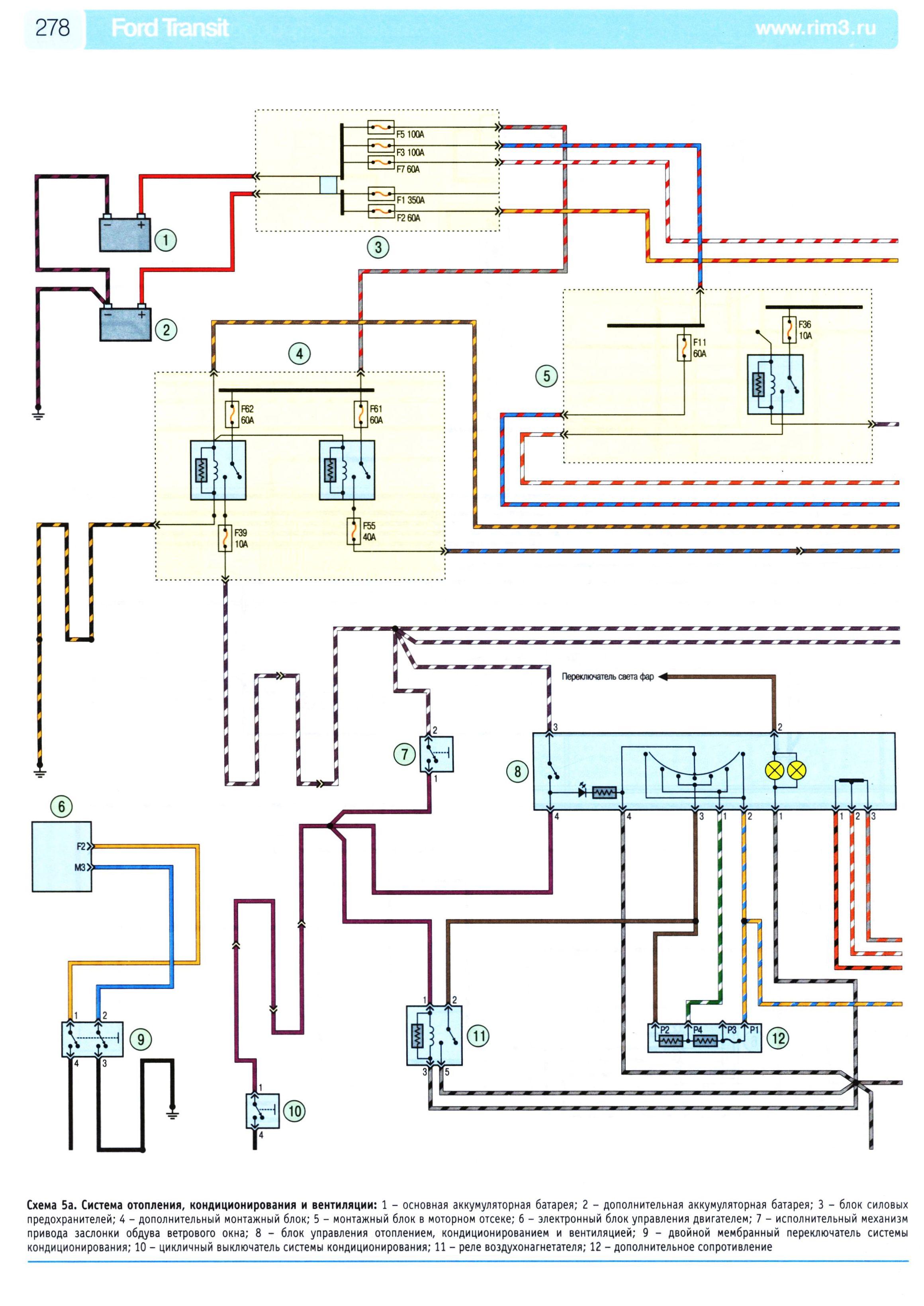 Схема охлаждения транзит 2006