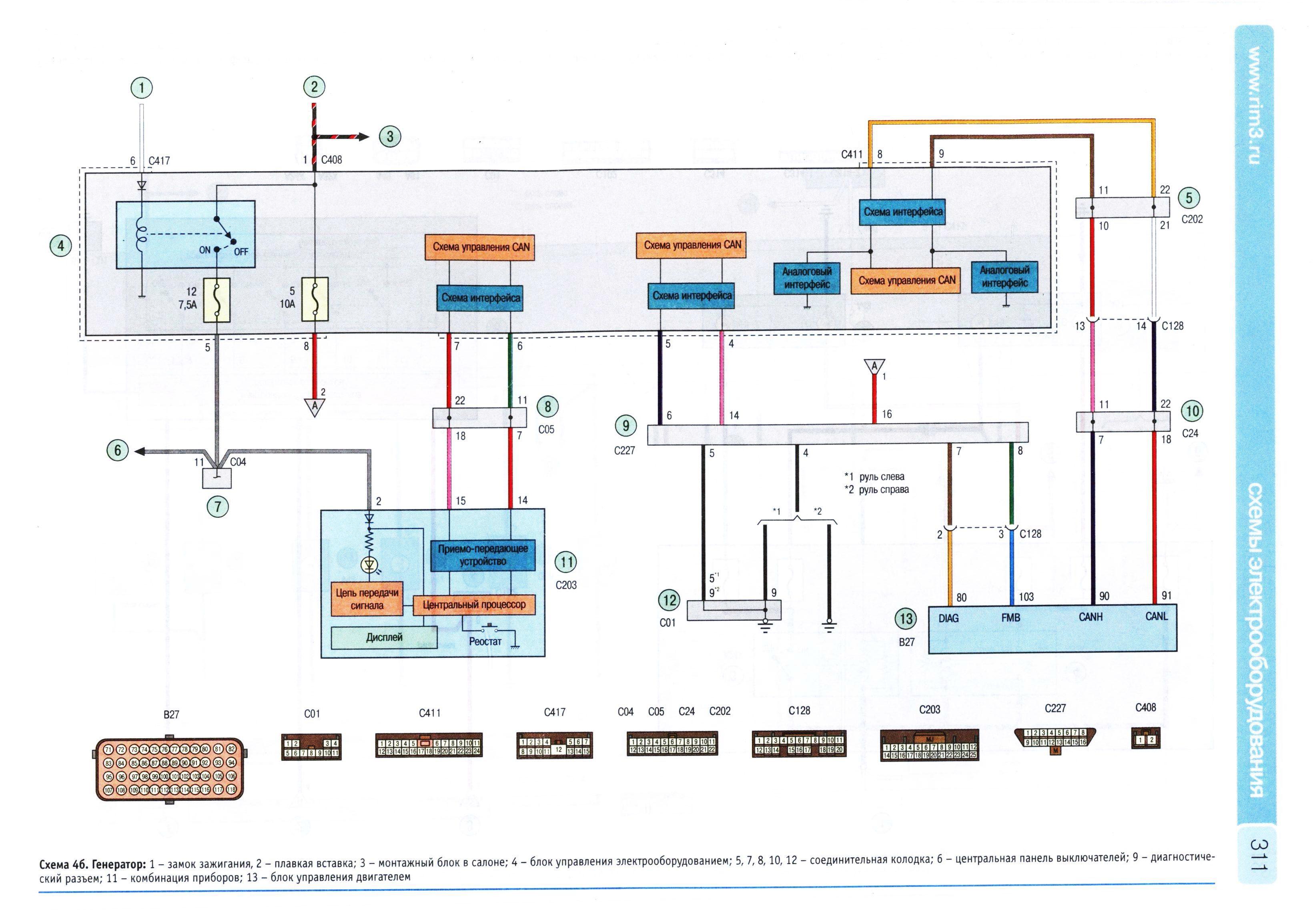 Схема электричества в машине
