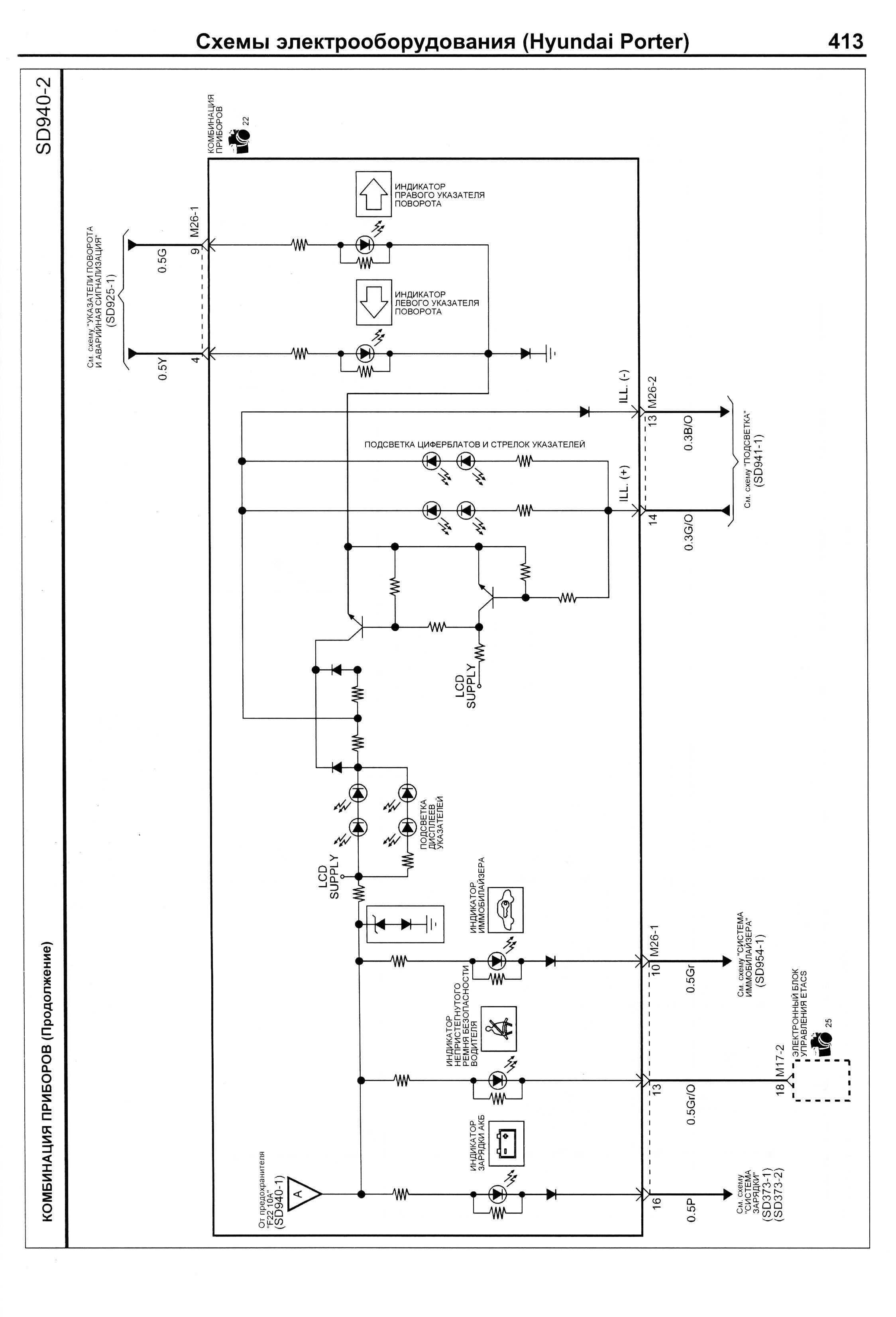 схема дизельного двигателя хендай портер