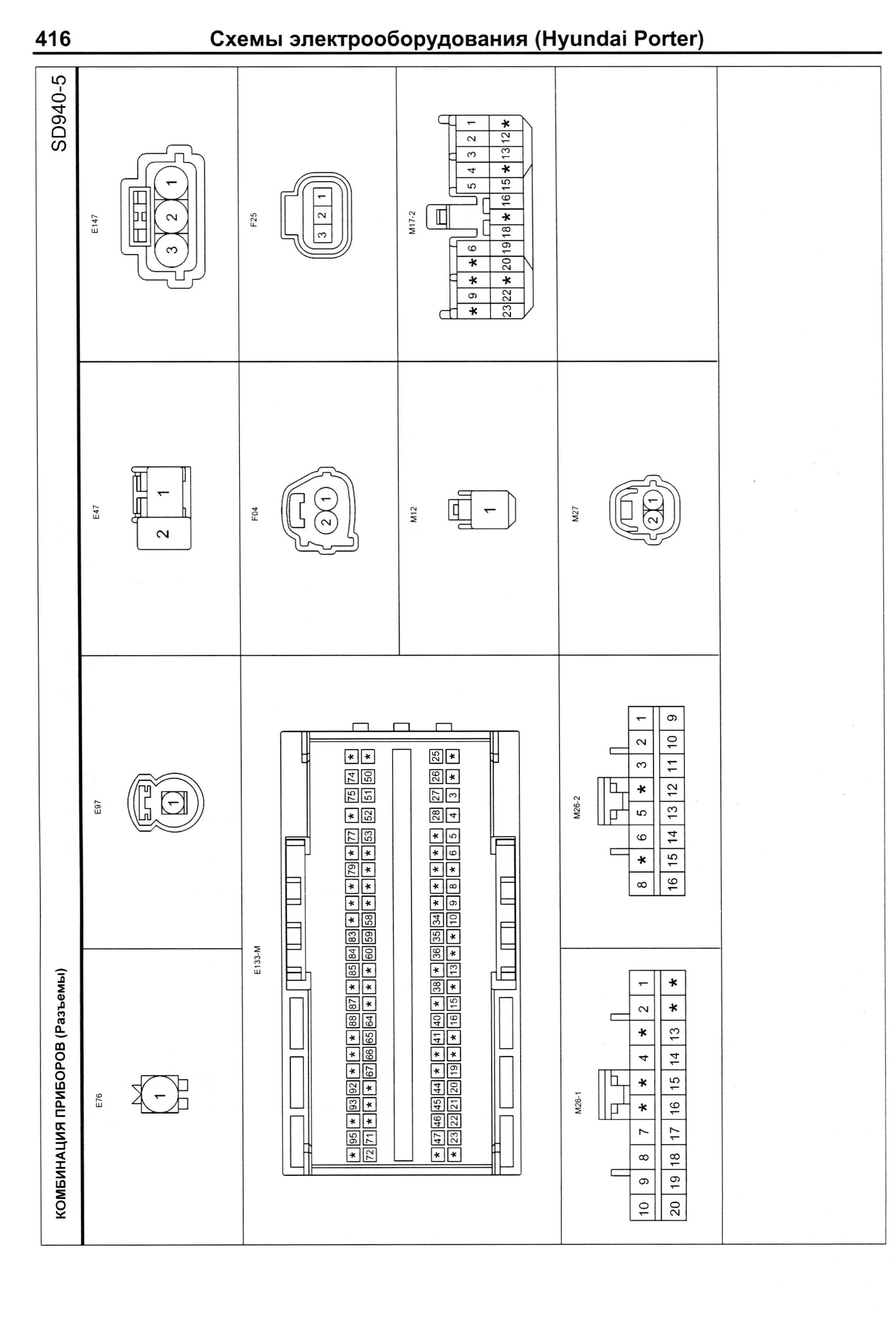 Схема электрооборудования hyundai porter