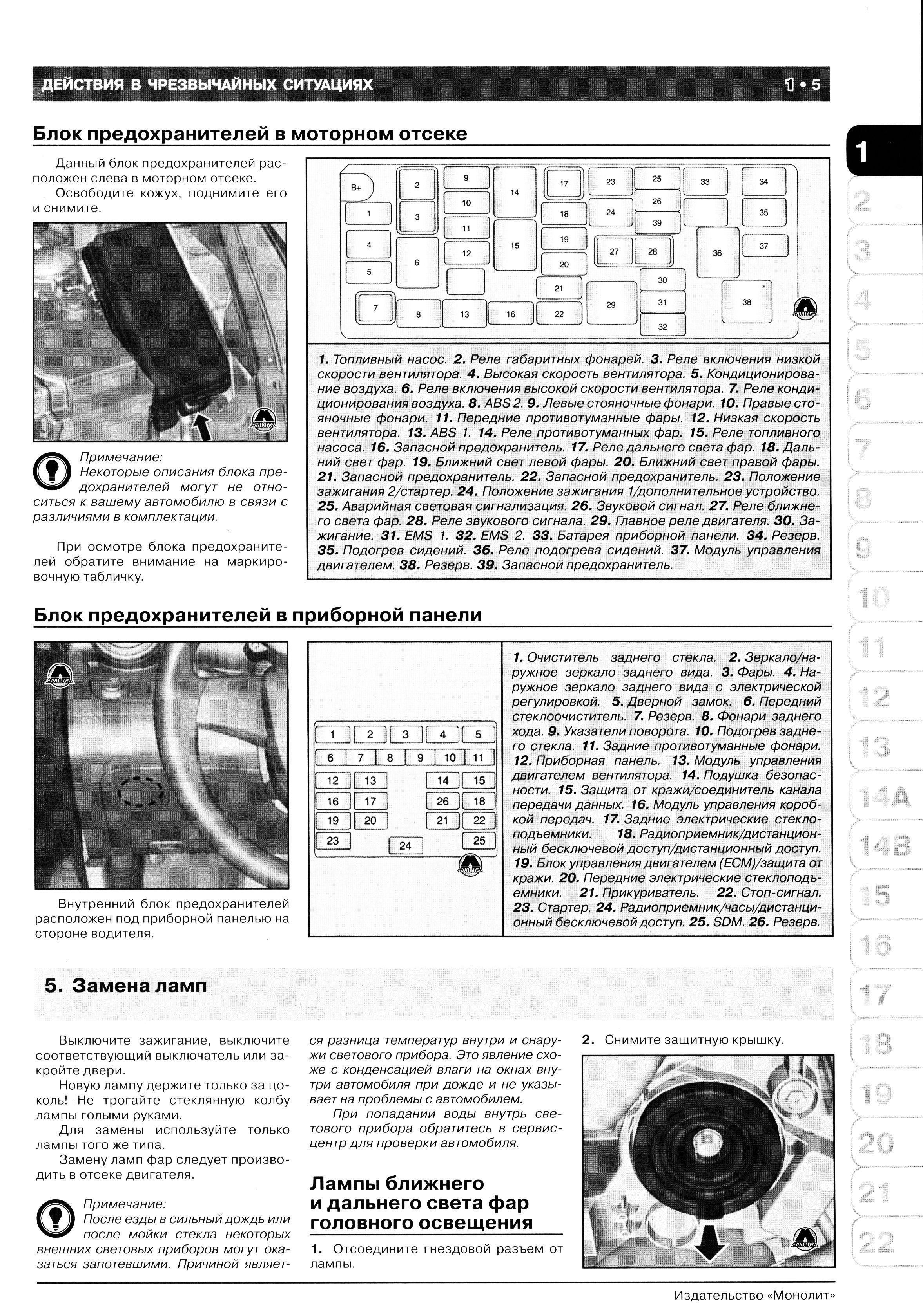 hyundai h-1415-схема