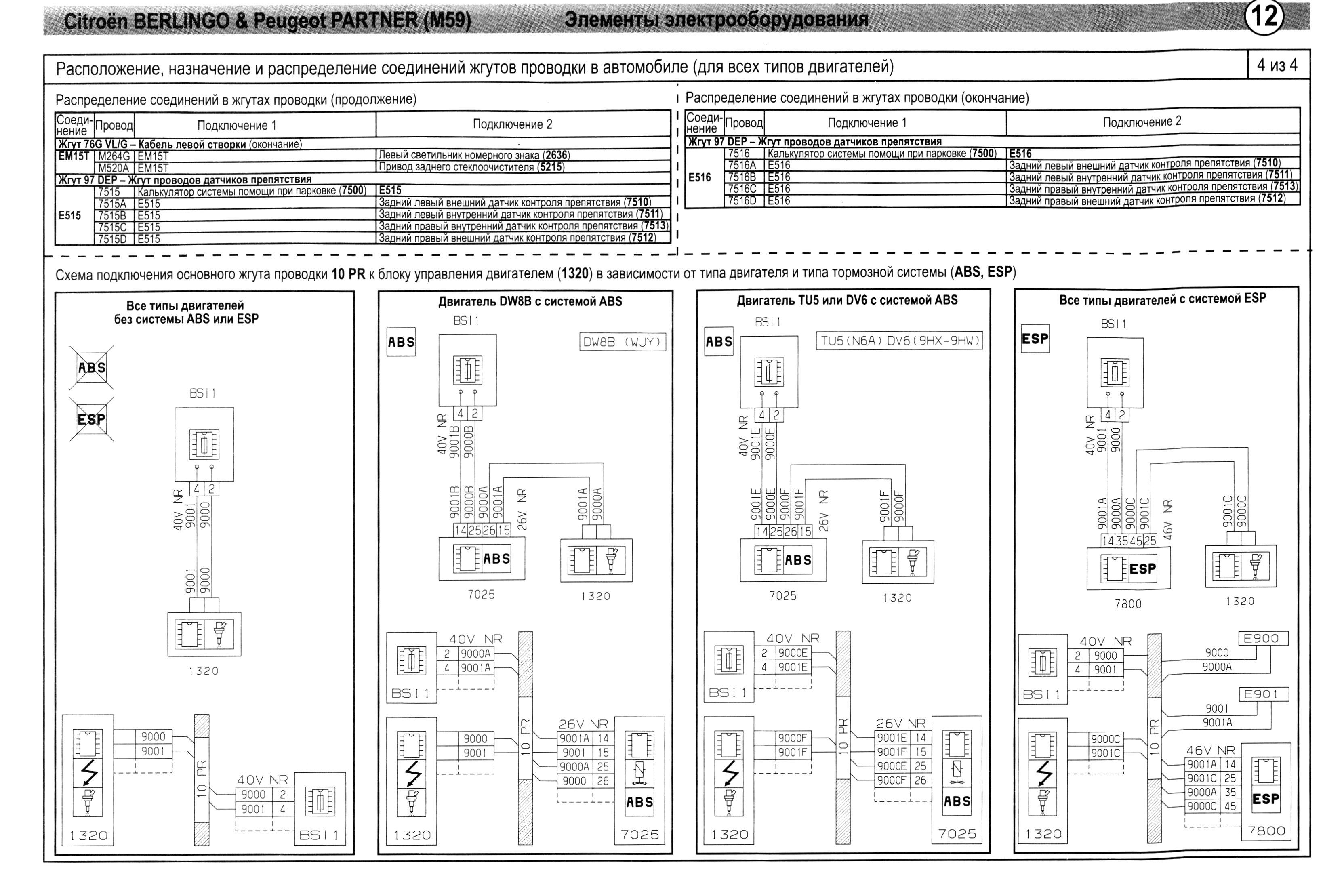схема электрическая пежо партнер 2007