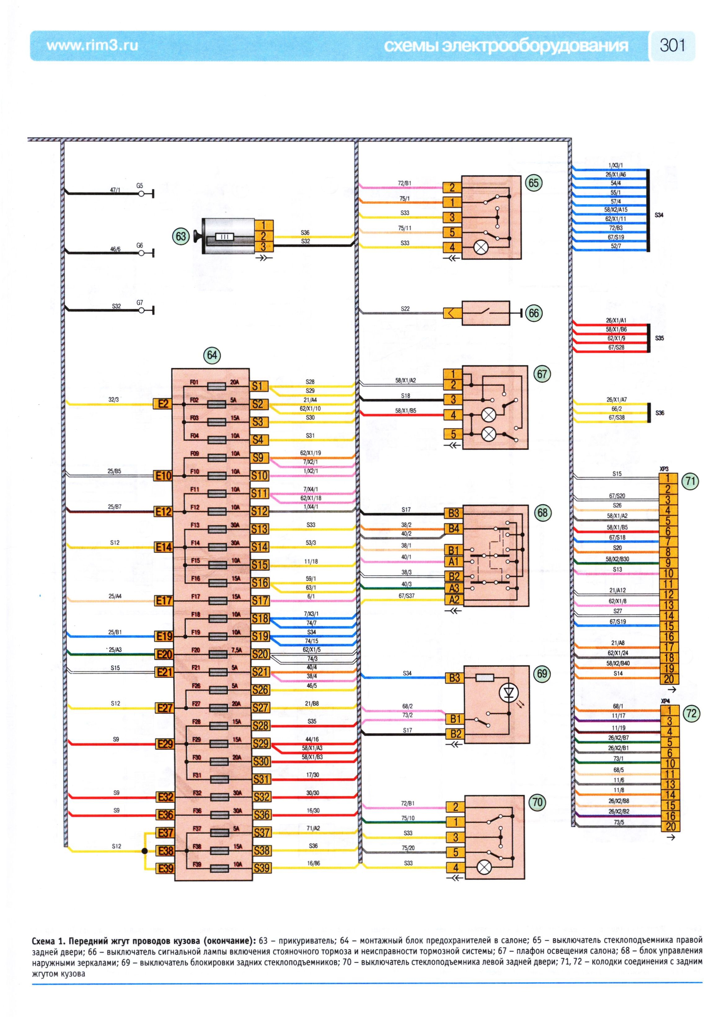 Схема предохранителей ниссана альмера