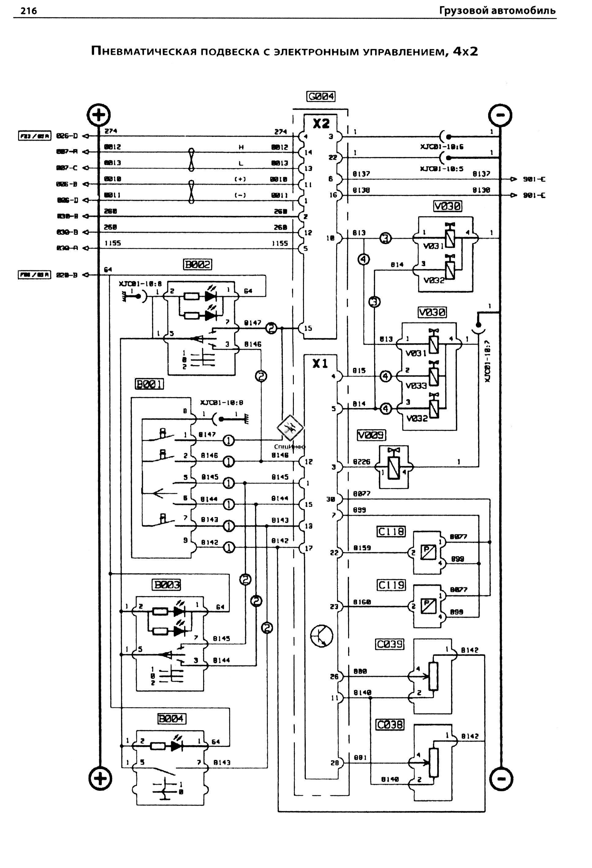 схема пневматической системы рено магнум