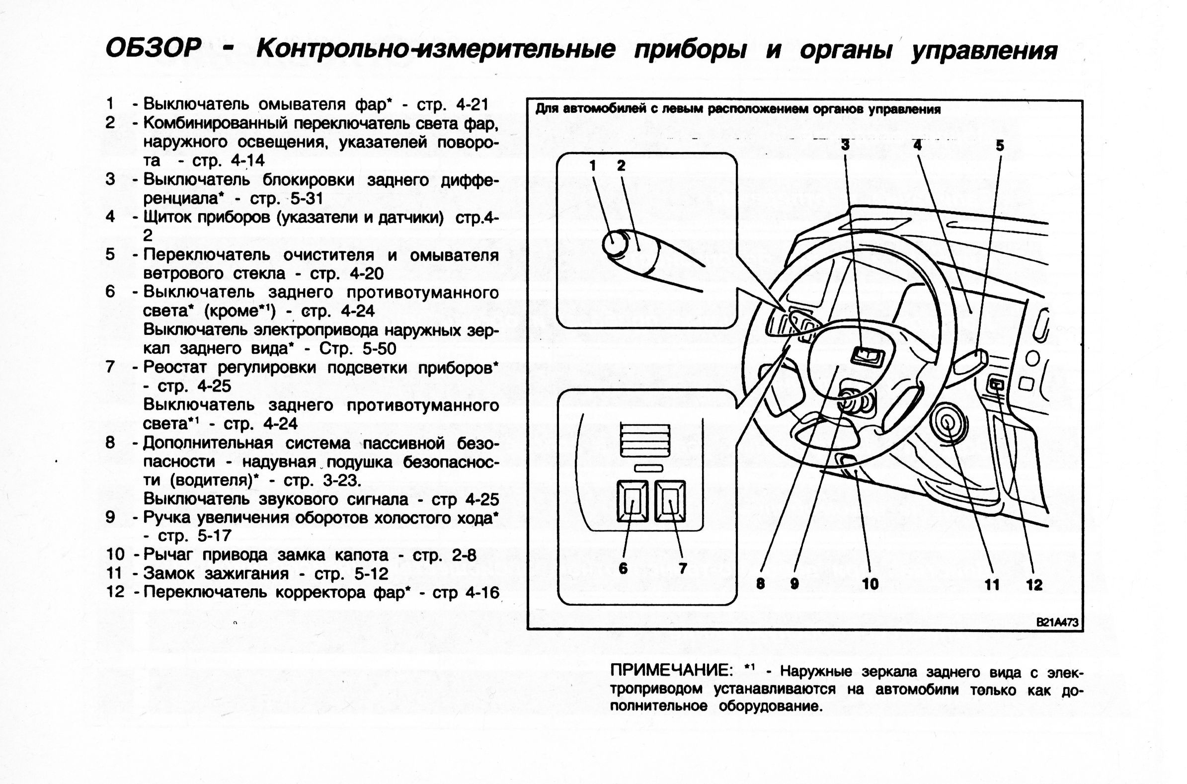 Схема панели приборов на паджеро