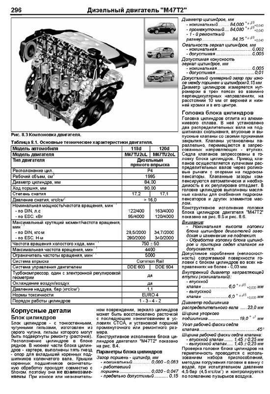 руководство по ремонту техническому обслуживанию и эксплуатации автомобилей