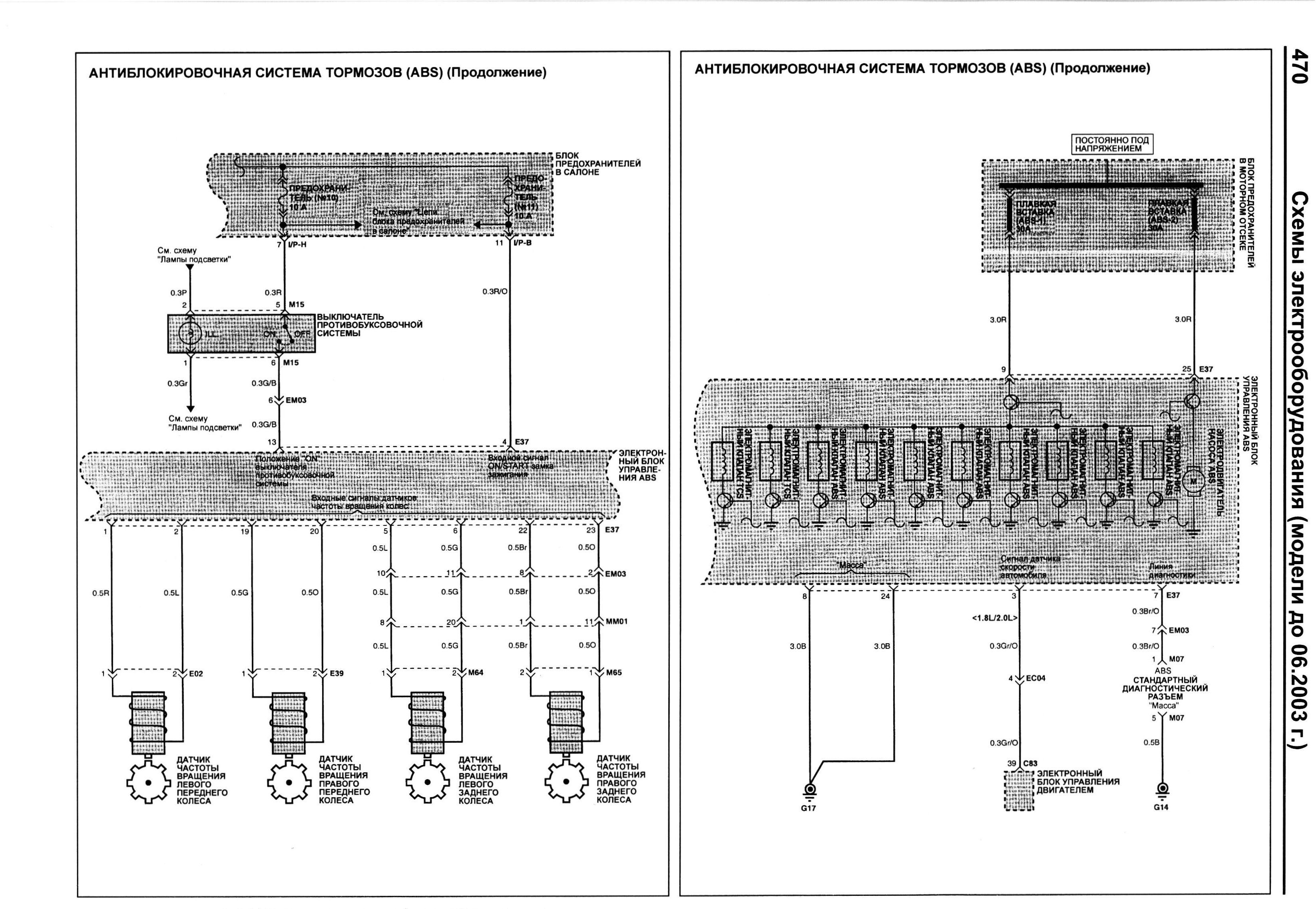 Хендай элантра 2005 схема предохранителей