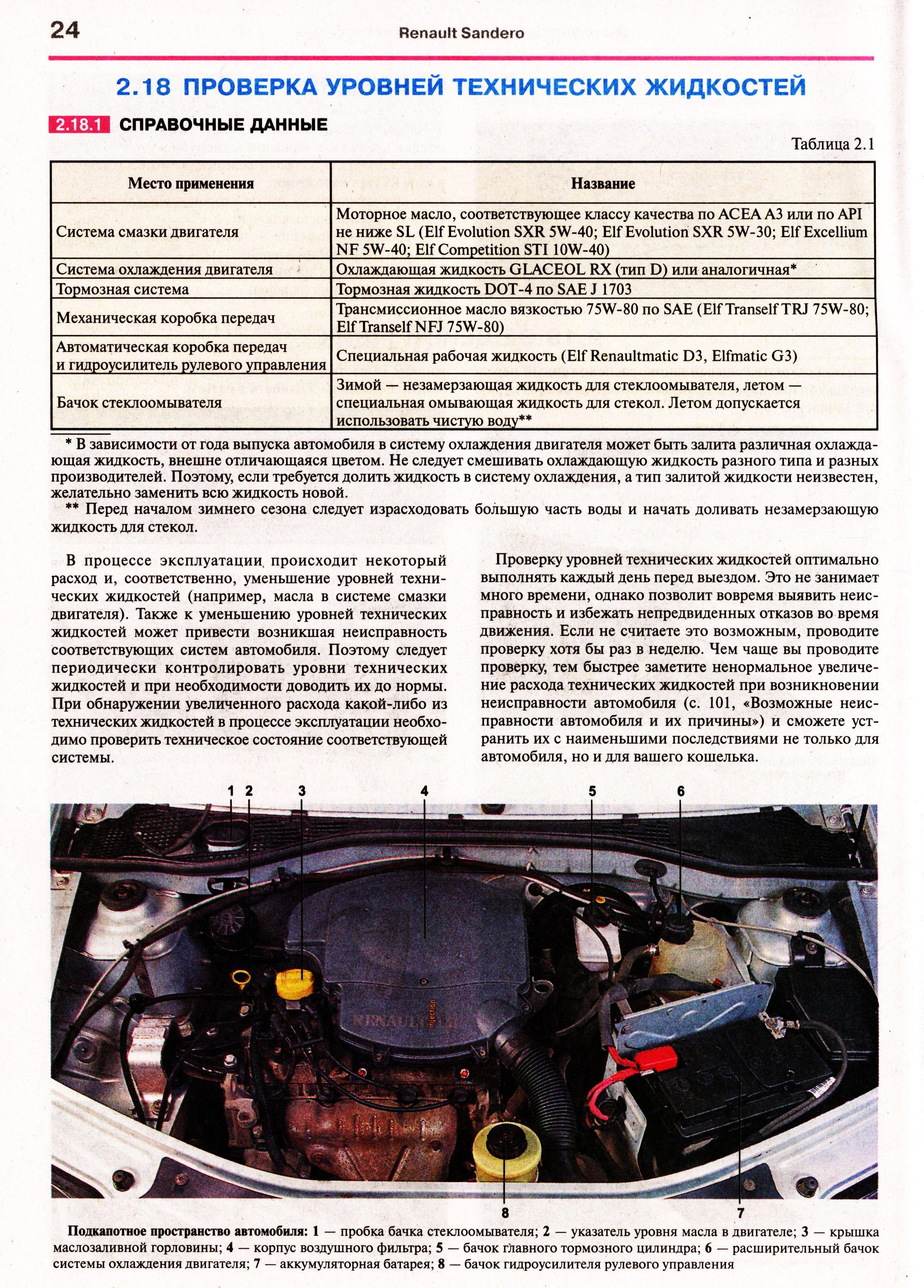 инструкция по эксплуатации рено сандеро степвей 2011