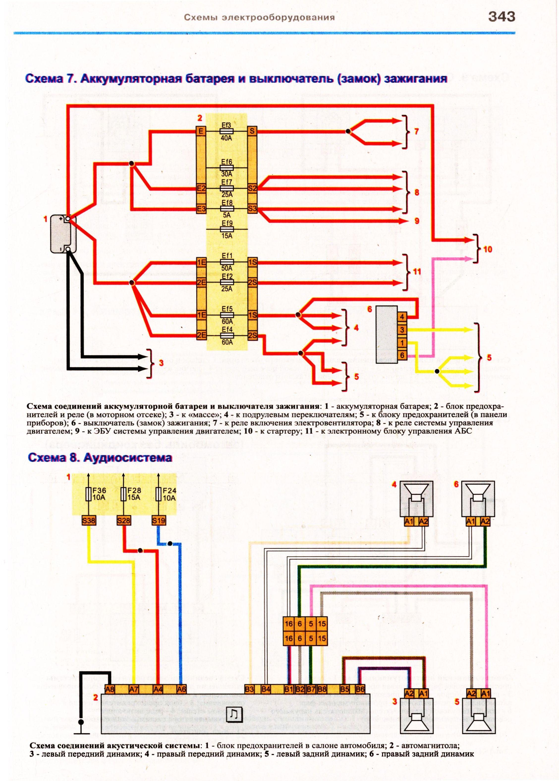 renault sandero 2011 инструкция по эксплуатации