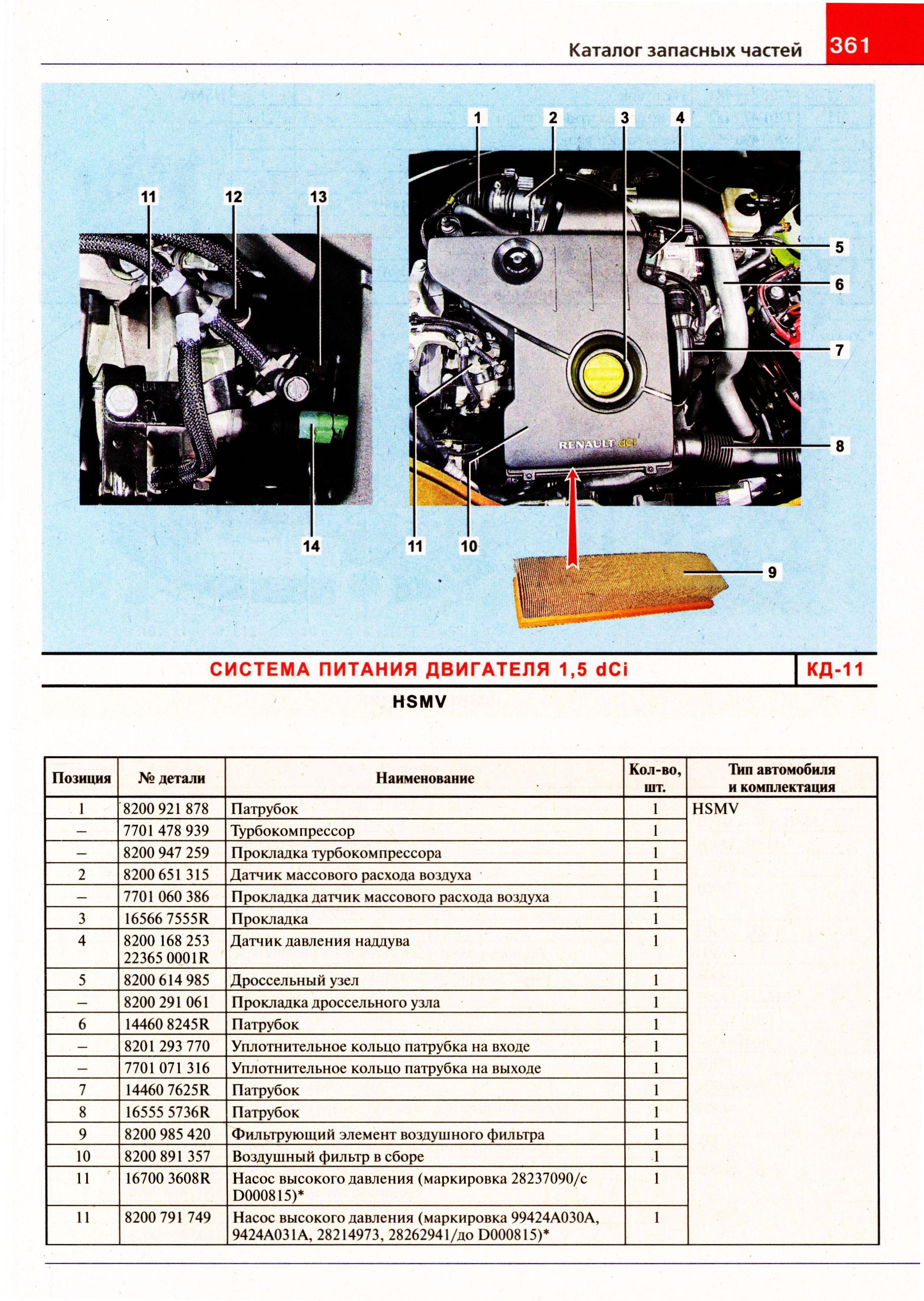 руководство по эксплуатации рено дастер 1.6 передний привод