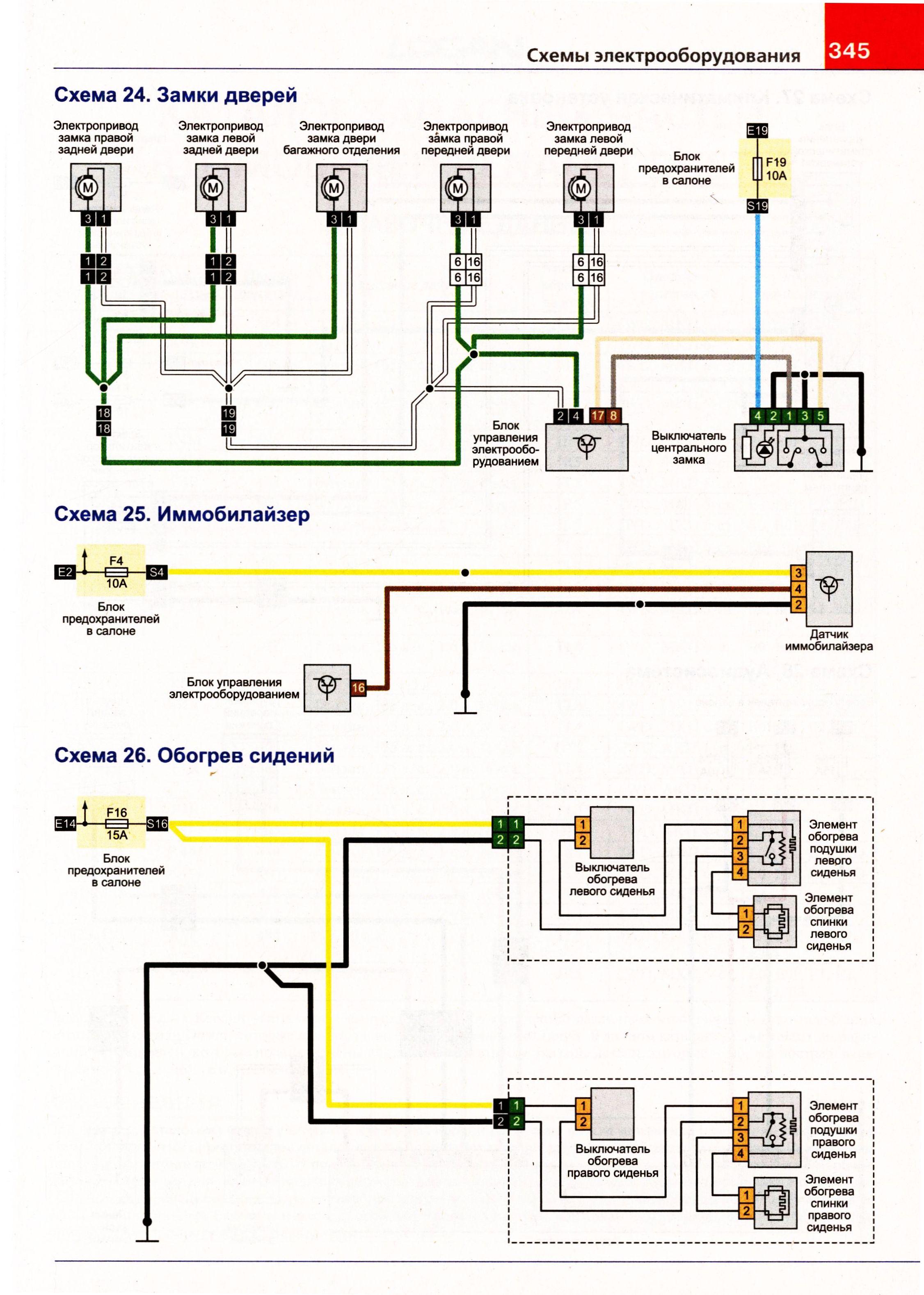 Схема и принцип действия центрального замка