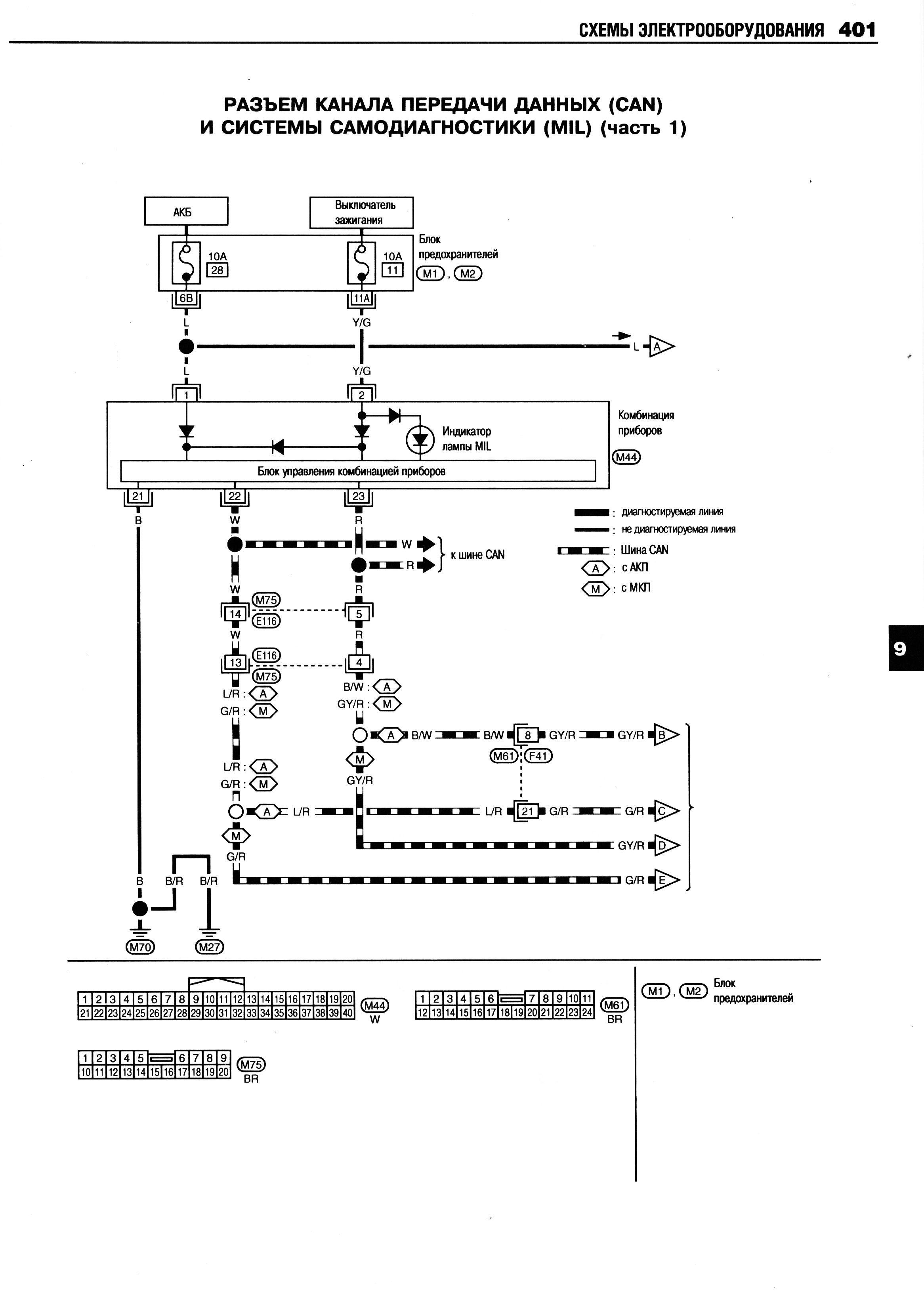 инструкция по эксплуатации ниссан кашкай 2008 pdf