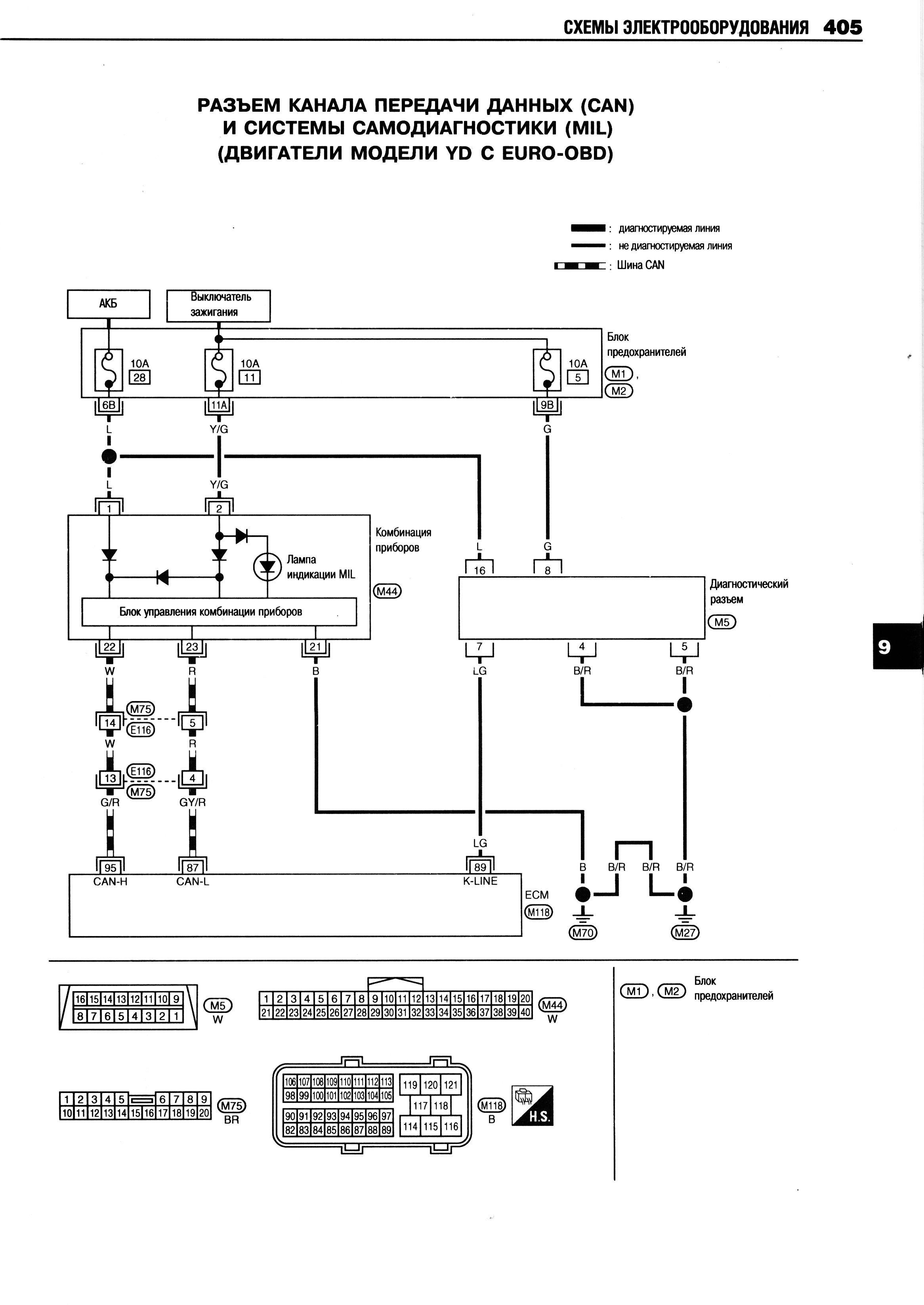 Руководство по ремонту ниссан х-трейл т31 скачать