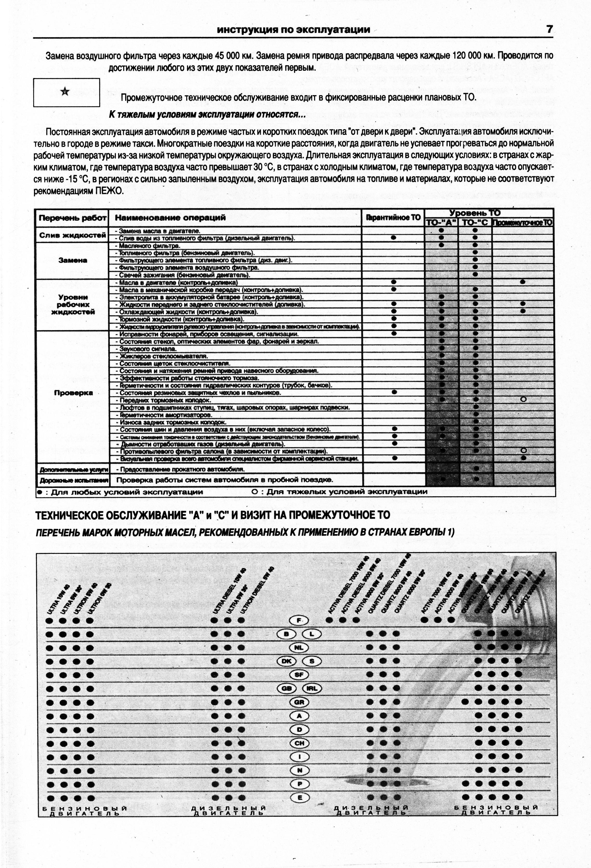 инструкция по эксплуатации peugeot expert 2005 г
