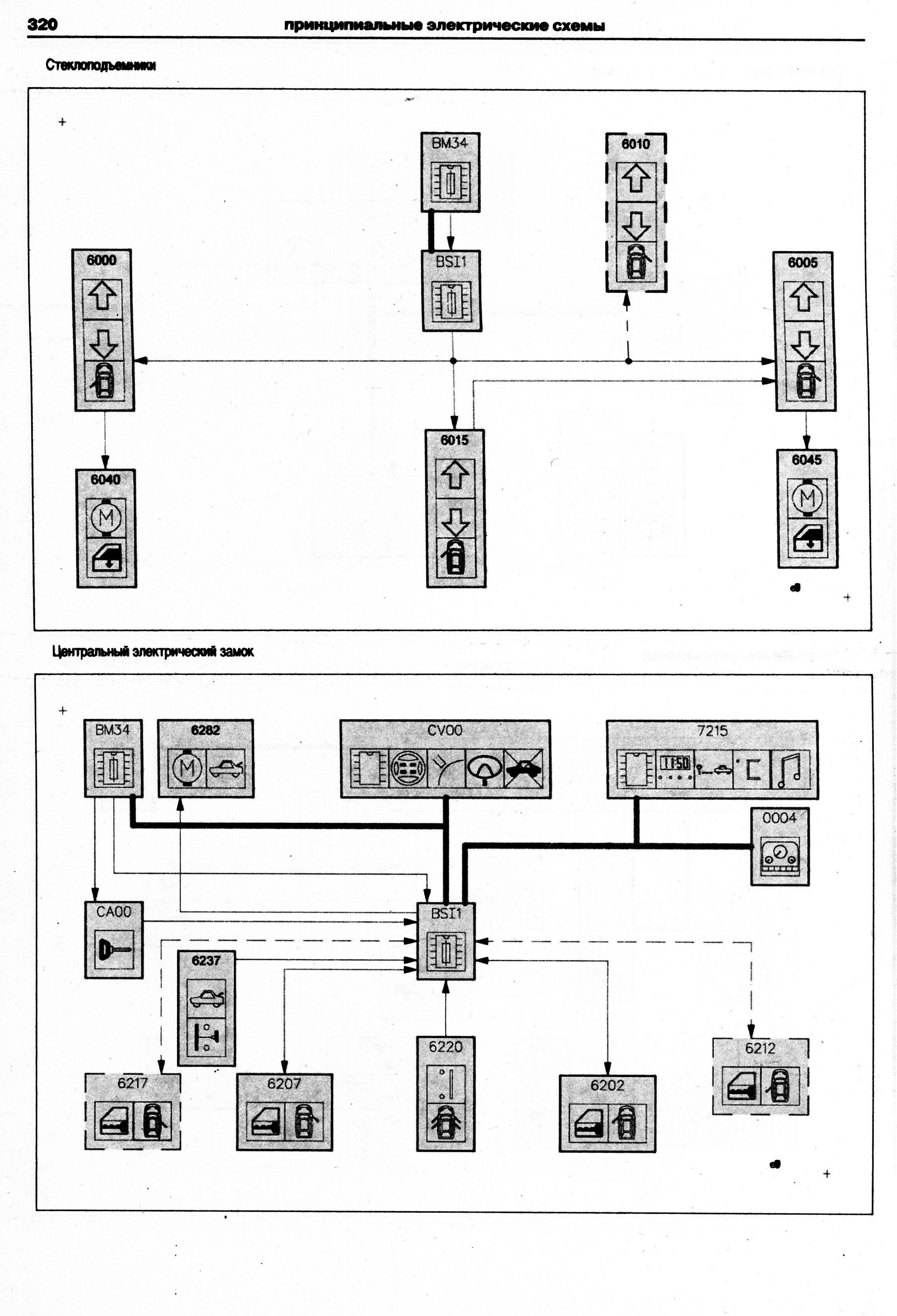схема стеклоподъемника пежо 307