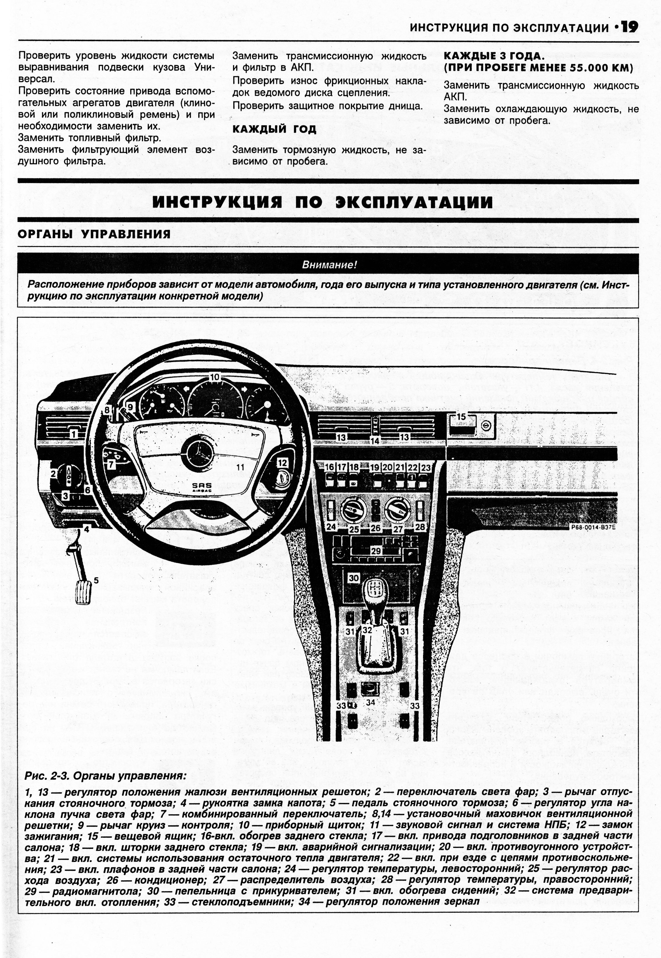 man l2000 технические характеристики кабины