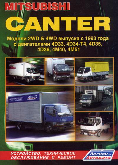 MITSUBISHI CANTER с 1993 дизель Пособие по ремонту и эксплуатации
