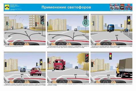 Каталог плакатов по сигналам светофоров