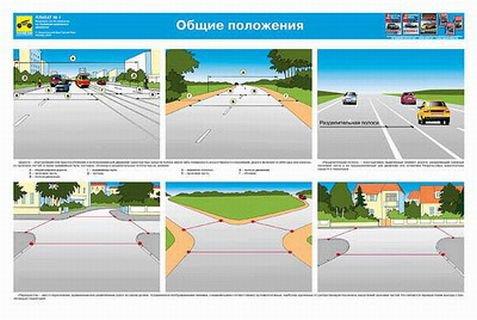 Каталог плакатов по ПДД с изменениями от 01.01.2007