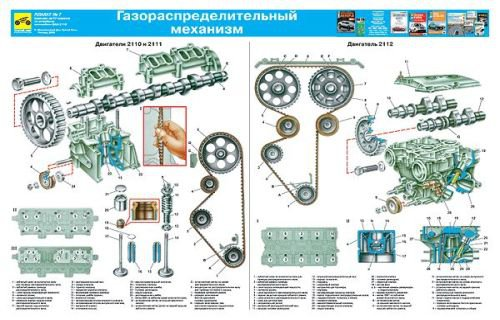 Каталог плакатов по устройству ВАЗ 2110