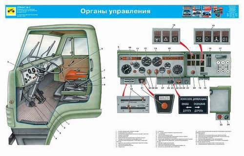 Каталог плакатов по устройству КамАЗ 4310