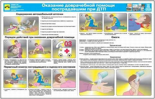 Каталог плакатов Доврачебная помощь при ДТП