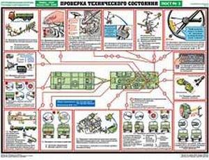 Каталог плакатов Инструментальный контроль грузовых автомобилей