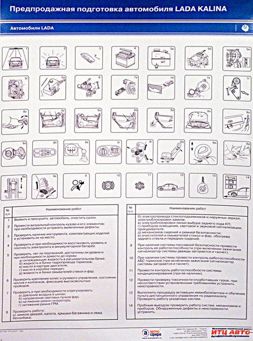 Каталог учебных плакатов по устройству автомобилей VAZ (учебное пособие№ 5, предпродажная подготовка)