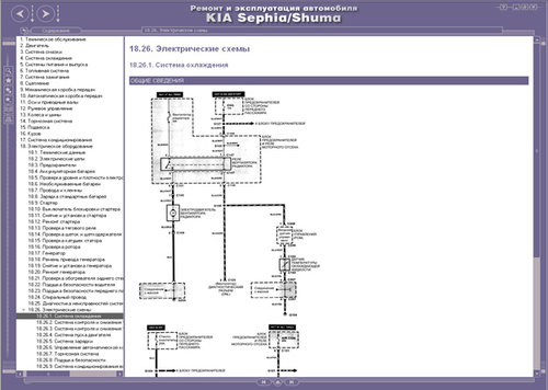 CD KIA SEPHIA / SHUMA с 1995 бензин