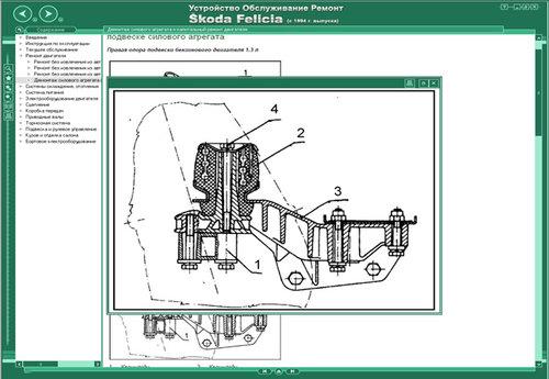 CD SKODA FELICIA с 1994 по 1999 дизель / бензин