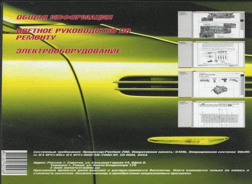 CD SSANG YONG KYRON с 2005